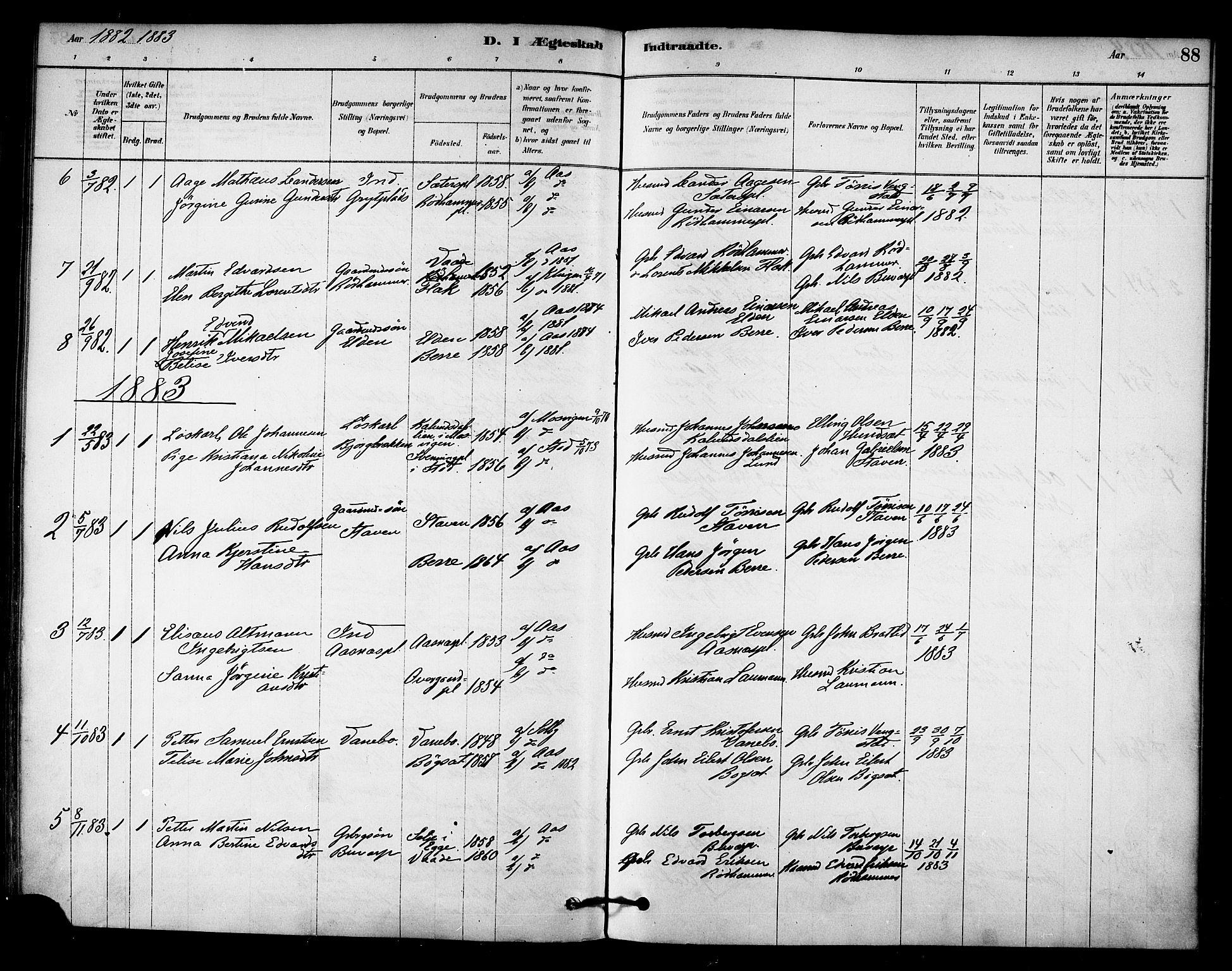 SAT, Ministerialprotokoller, klokkerbøker og fødselsregistre - Nord-Trøndelag, 742/L0408: Ministerialbok nr. 742A01, 1878-1890, s. 88