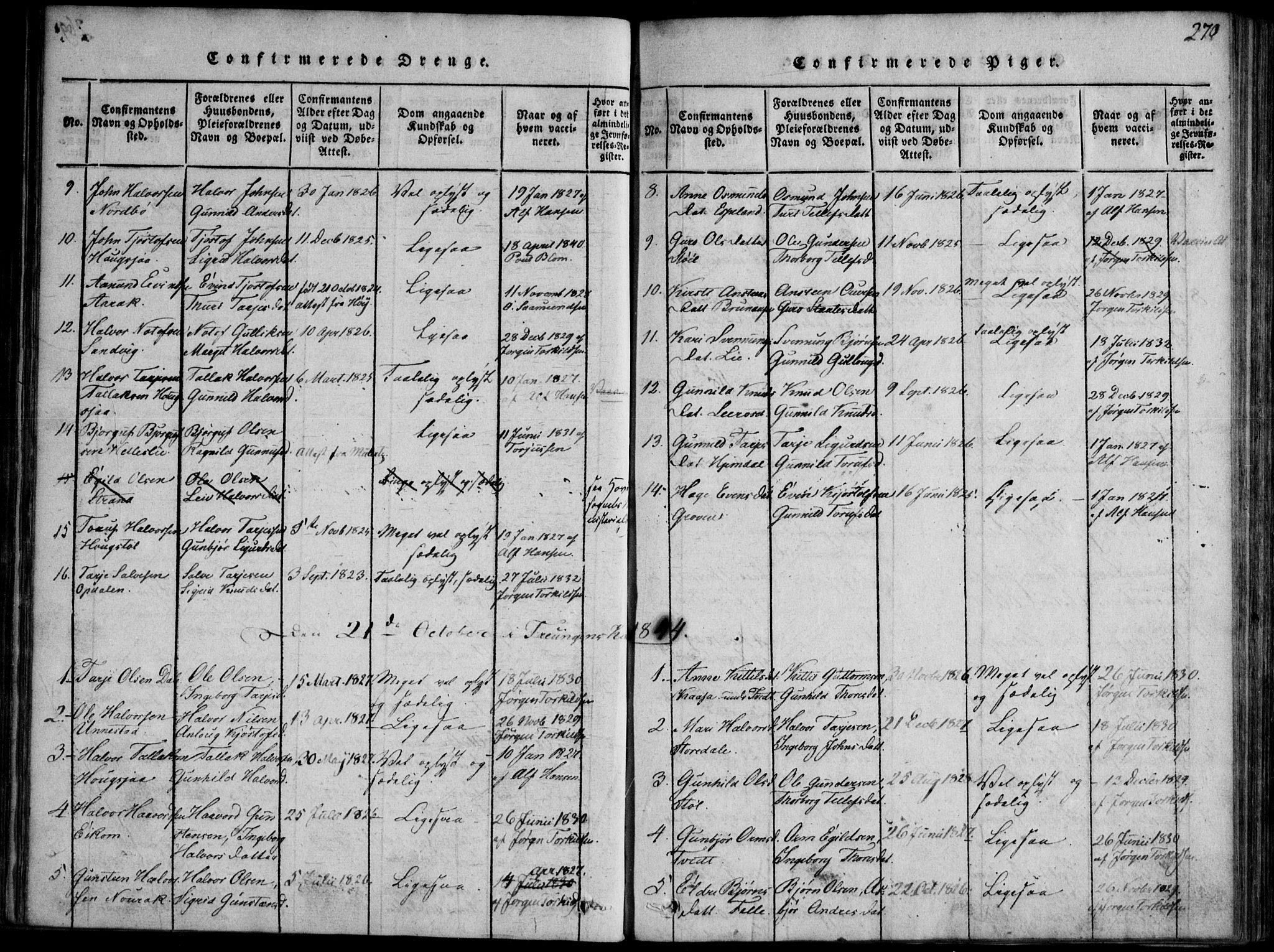 SAKO, Nissedal kirkebøker, F/Fb/L0001: Ministerialbok nr. II 1, 1814-1845, s. 270