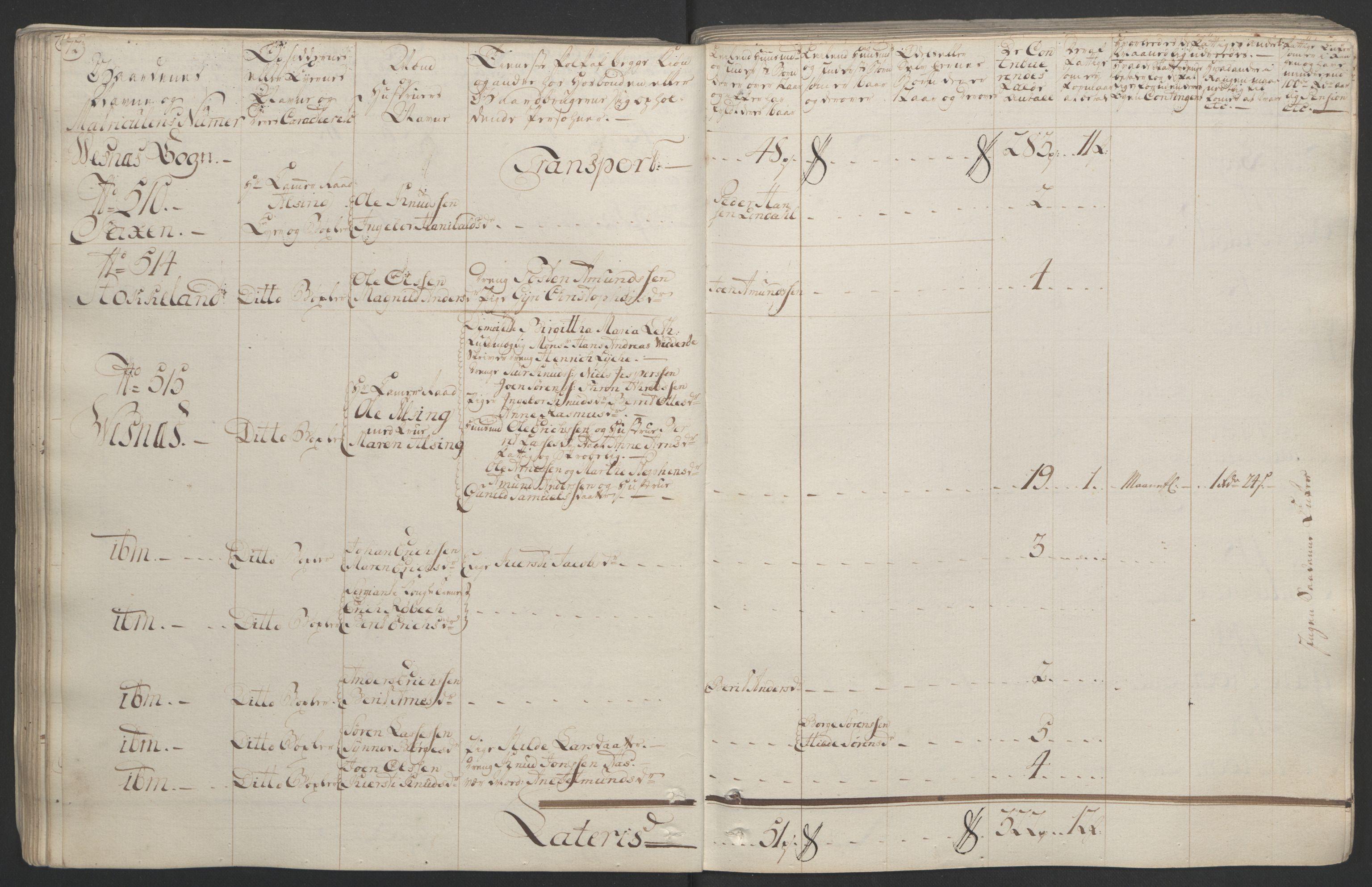 RA, Rentekammeret inntil 1814, Realistisk ordnet avdeling, Ol/L0020: [Gg 10]: Ekstraskatten, 23.09.1762. Romsdal, Strinda, Selbu, Inderøy., 1764, s. 77