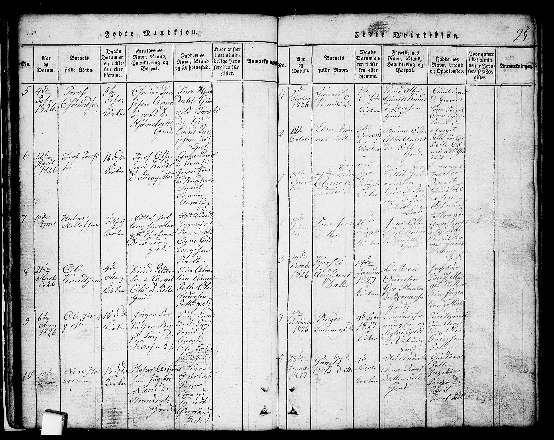 SAKO, Nissedal kirkebøker, G/Gb/L0001: Klokkerbok nr. II 1, 1814-1862, s. 25
