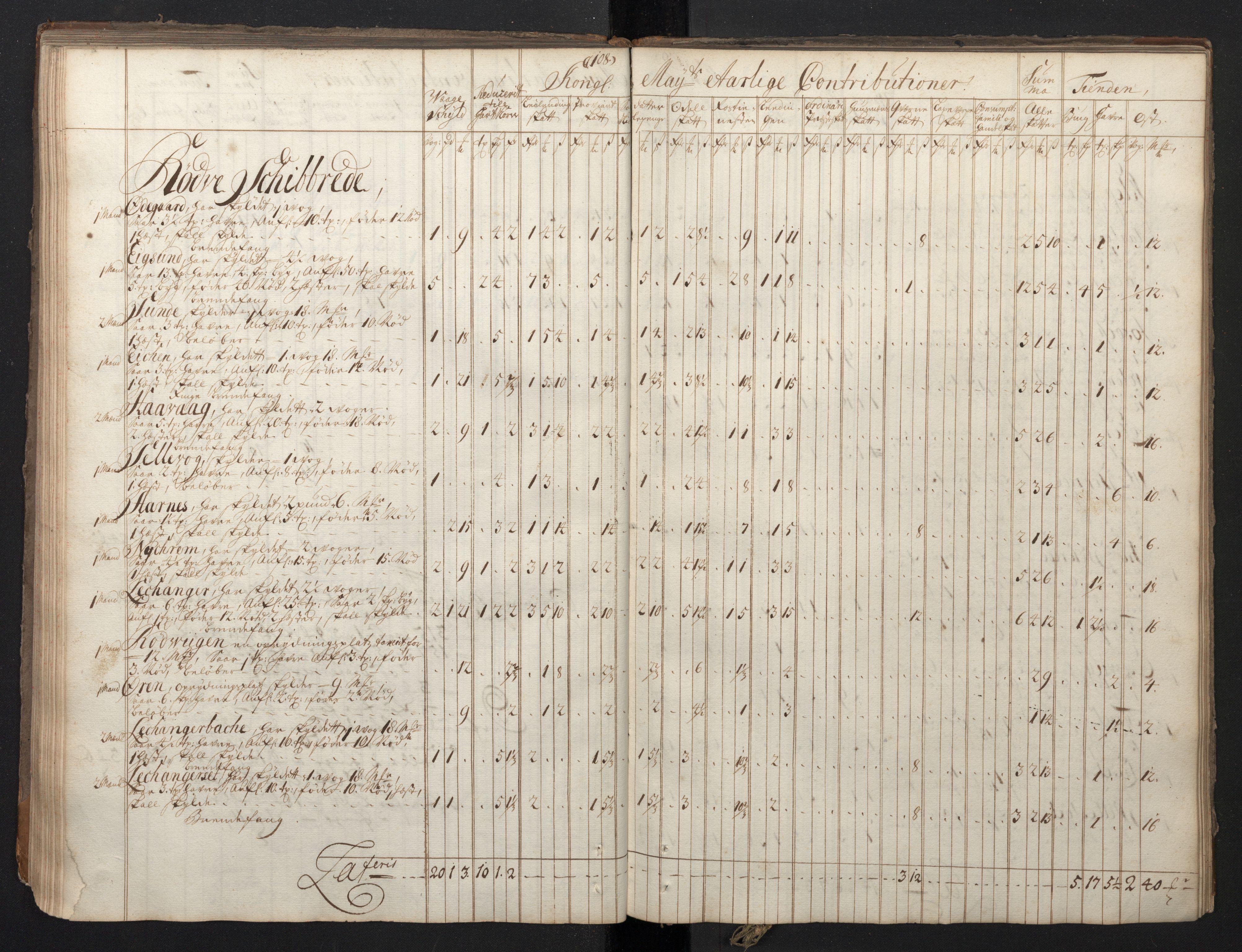 RA, Rentekammeret inntil 1814, Realistisk ordnet avdeling, N/Nb/Nbf/L0149: Sunnmøre, prøvematrikkel, 1714, s. 107b-108a