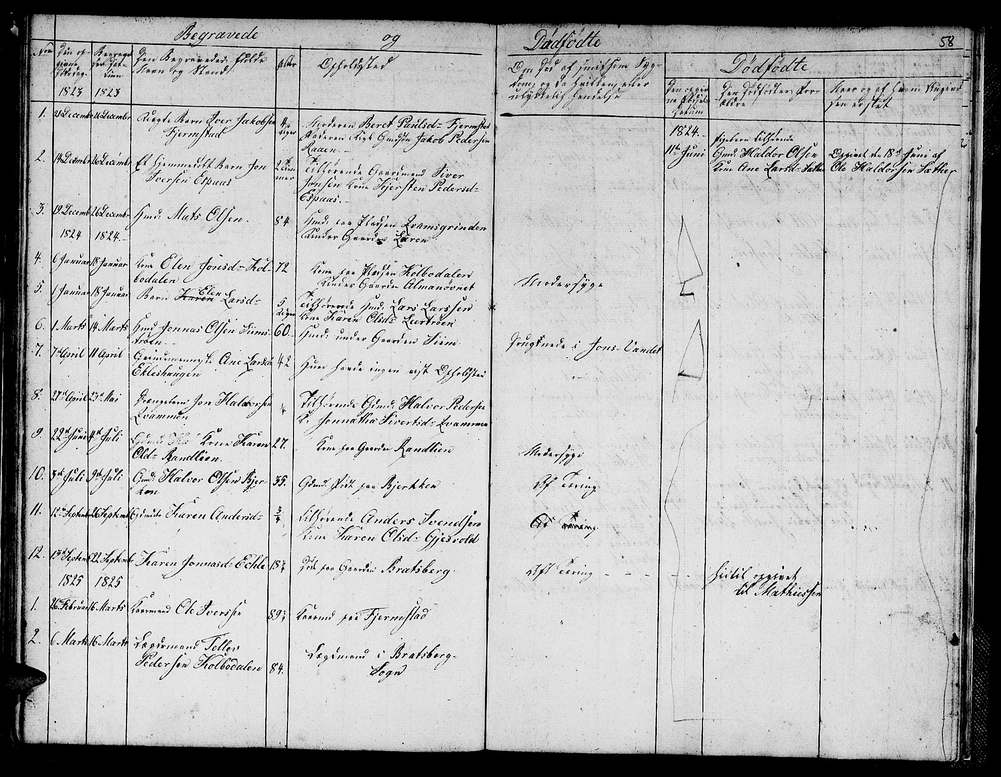 SAT, Ministerialprotokoller, klokkerbøker og fødselsregistre - Sør-Trøndelag, 608/L0337: Klokkerbok nr. 608C03, 1821-1831, s. 58