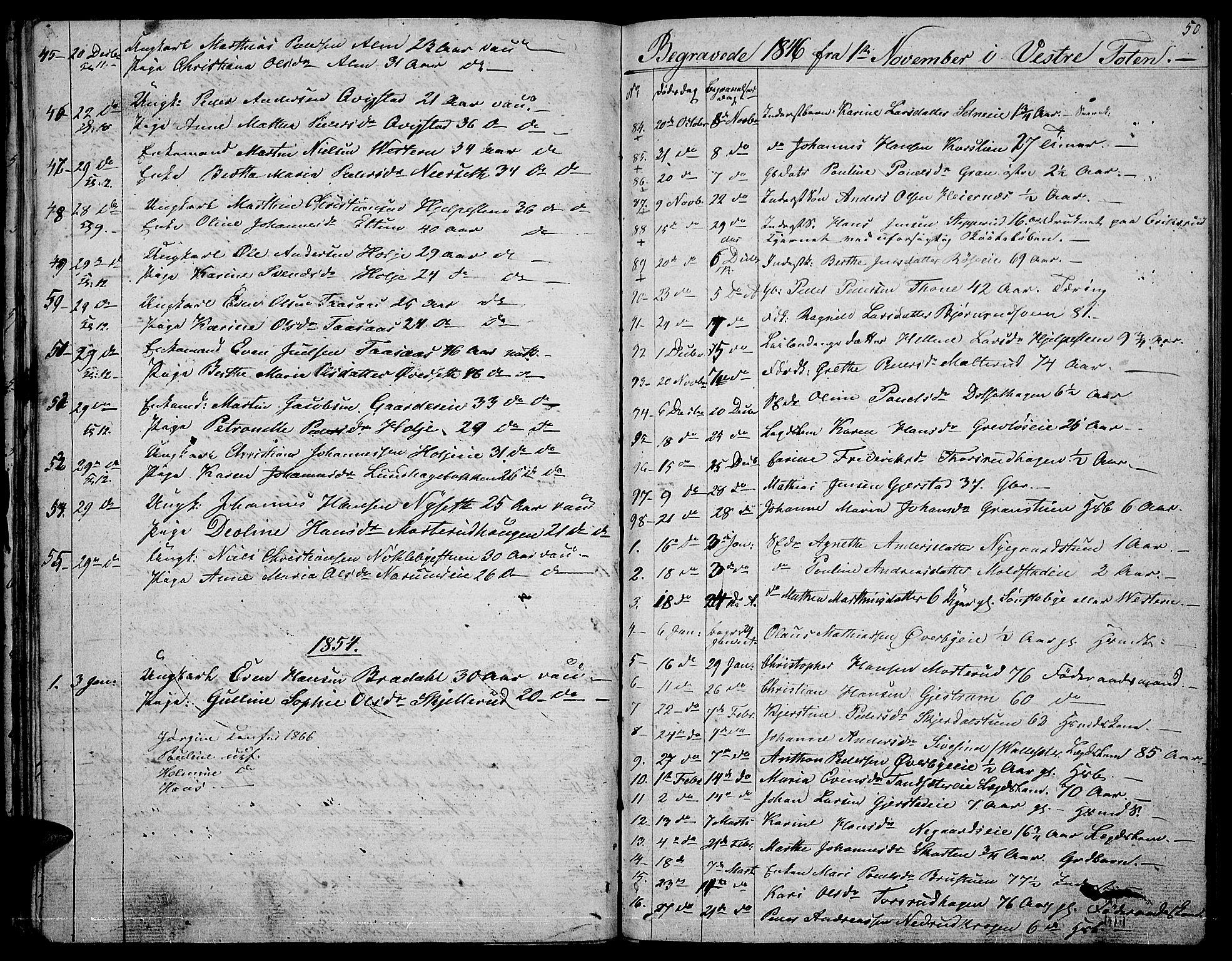 SAH, Vestre Toten prestekontor, H/Ha/Hab/L0003: Klokkerbok nr. 3, 1846-1854, s. 50