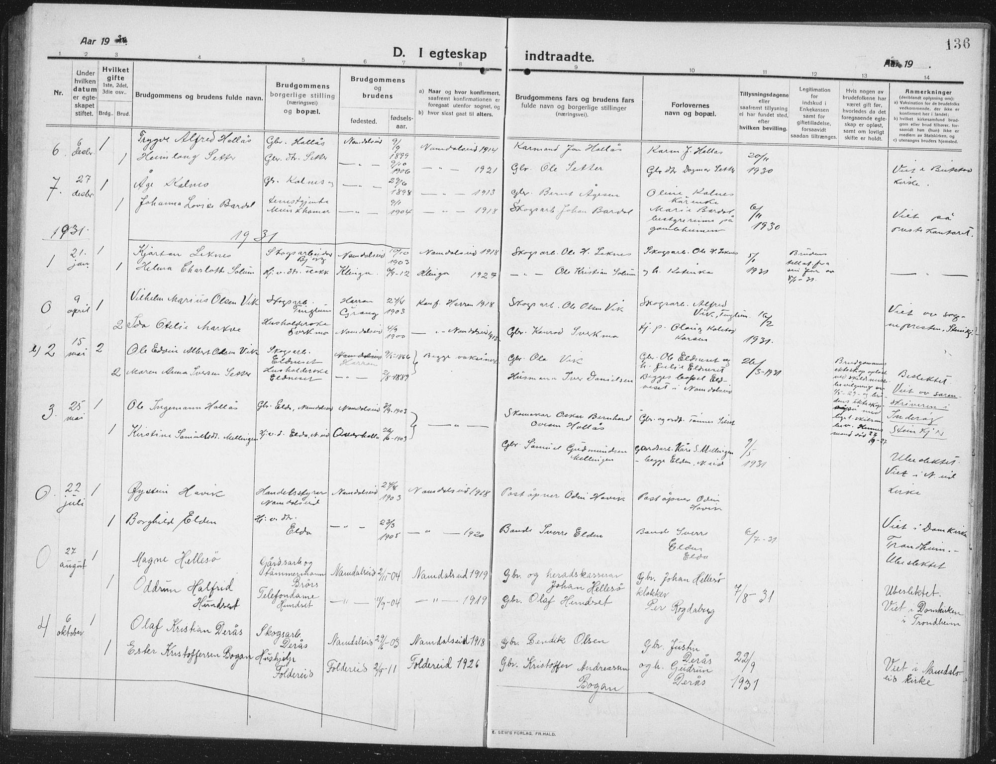SAT, Ministerialprotokoller, klokkerbøker og fødselsregistre - Nord-Trøndelag, 742/L0413: Klokkerbok nr. 742C04, 1911-1938, s. 136