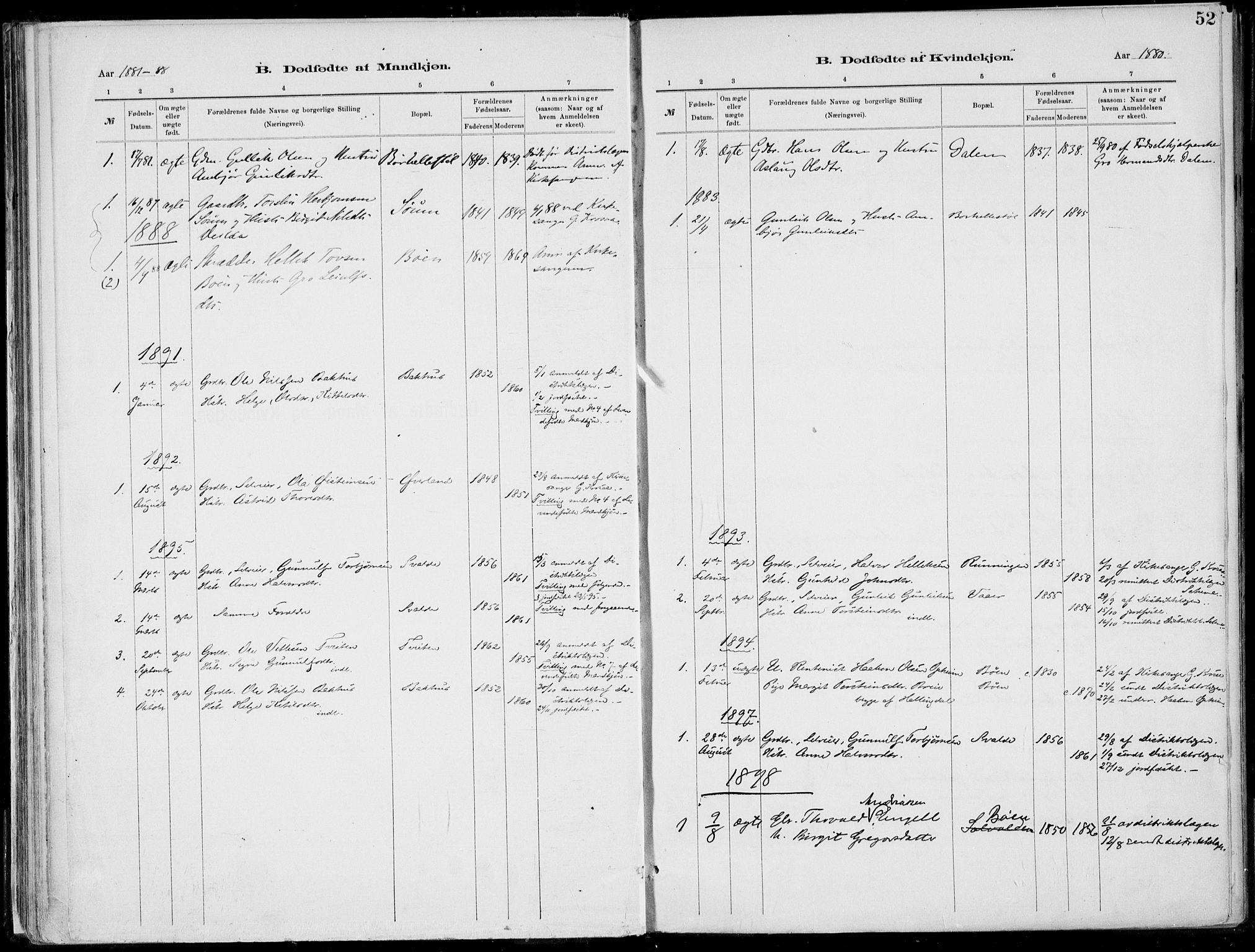 SAKO, Rjukan kirkebøker, F/Fa/L0001: Ministerialbok nr. 1, 1878-1912, s. 52