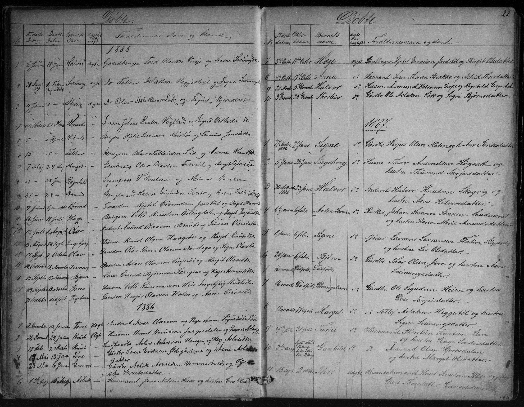 SAKO, Vinje kirkebøker, G/Ga/L0002: Klokkerbok nr. I 2, 1849-1893, s. 22