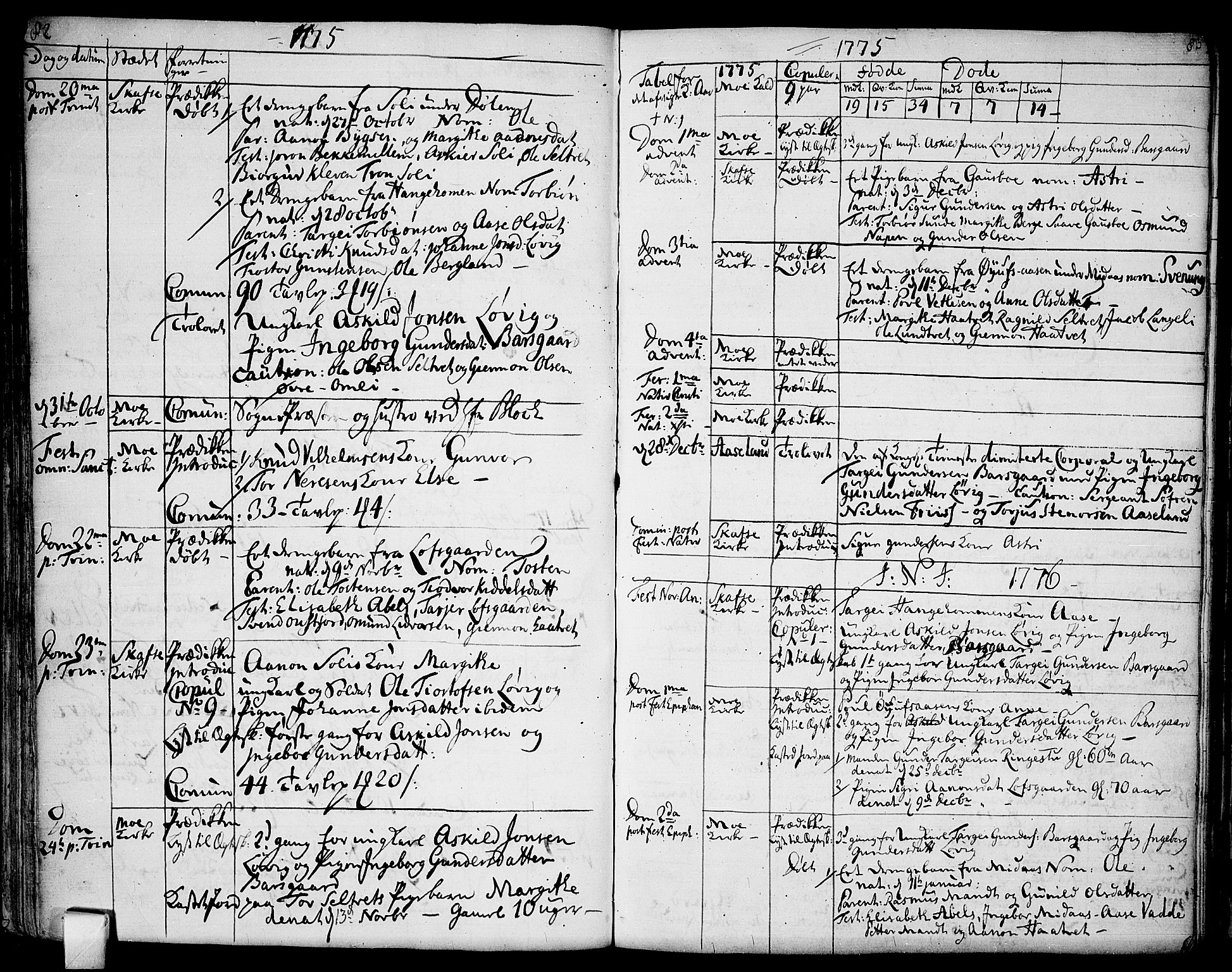 SAKO, Mo kirkebøker, F/Fa/L0002: Ministerialbok nr. I 2, 1766-1799, s. 82-83
