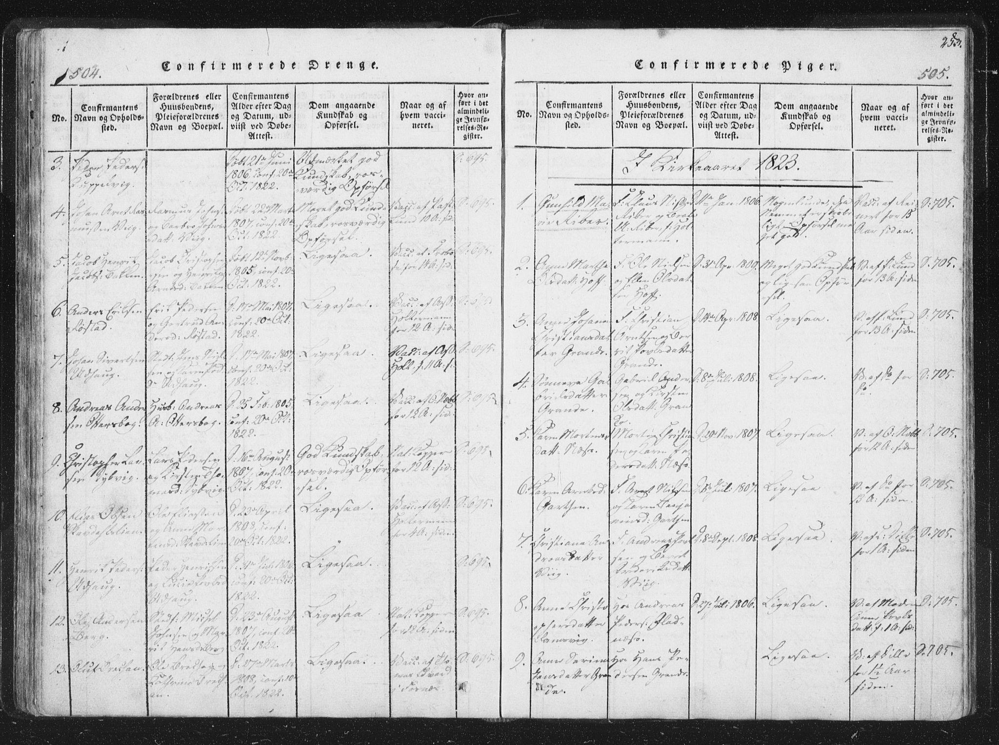 SAT, Ministerialprotokoller, klokkerbøker og fødselsregistre - Sør-Trøndelag, 659/L0734: Ministerialbok nr. 659A04, 1818-1825, s. 504-505