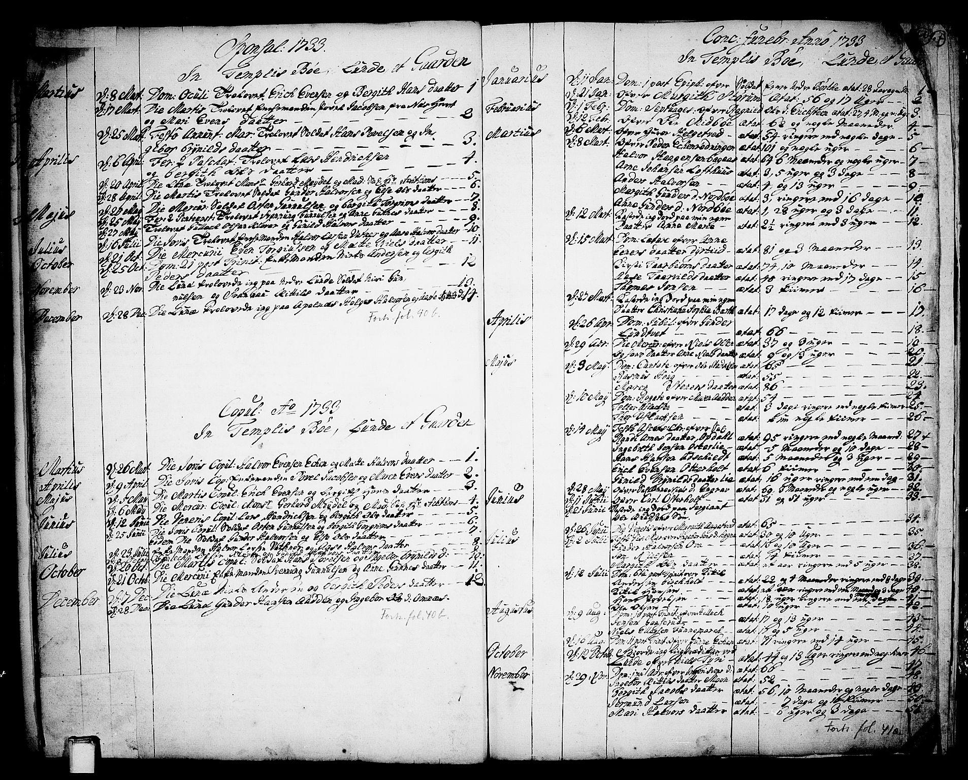 SAKO, Bø kirkebøker, F/Fa/L0003: Ministerialbok nr. 3, 1733-1748, s. 66