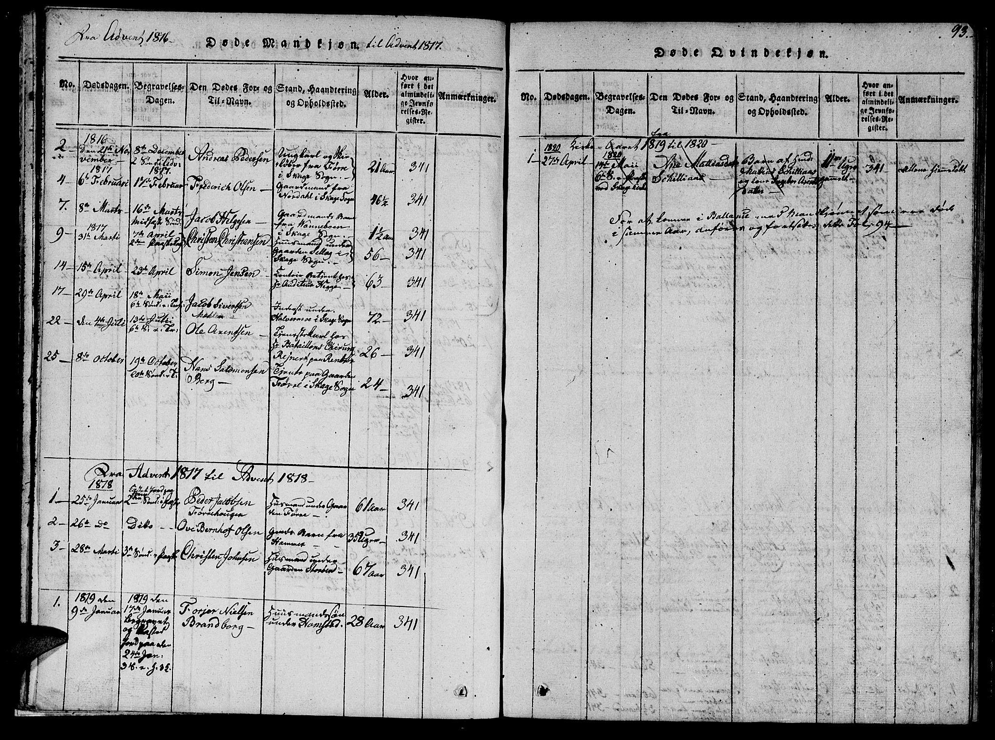 SAT, Ministerialprotokoller, klokkerbøker og fødselsregistre - Nord-Trøndelag, 766/L0565: Klokkerbok nr. 767C01, 1817-1823, s. 93
