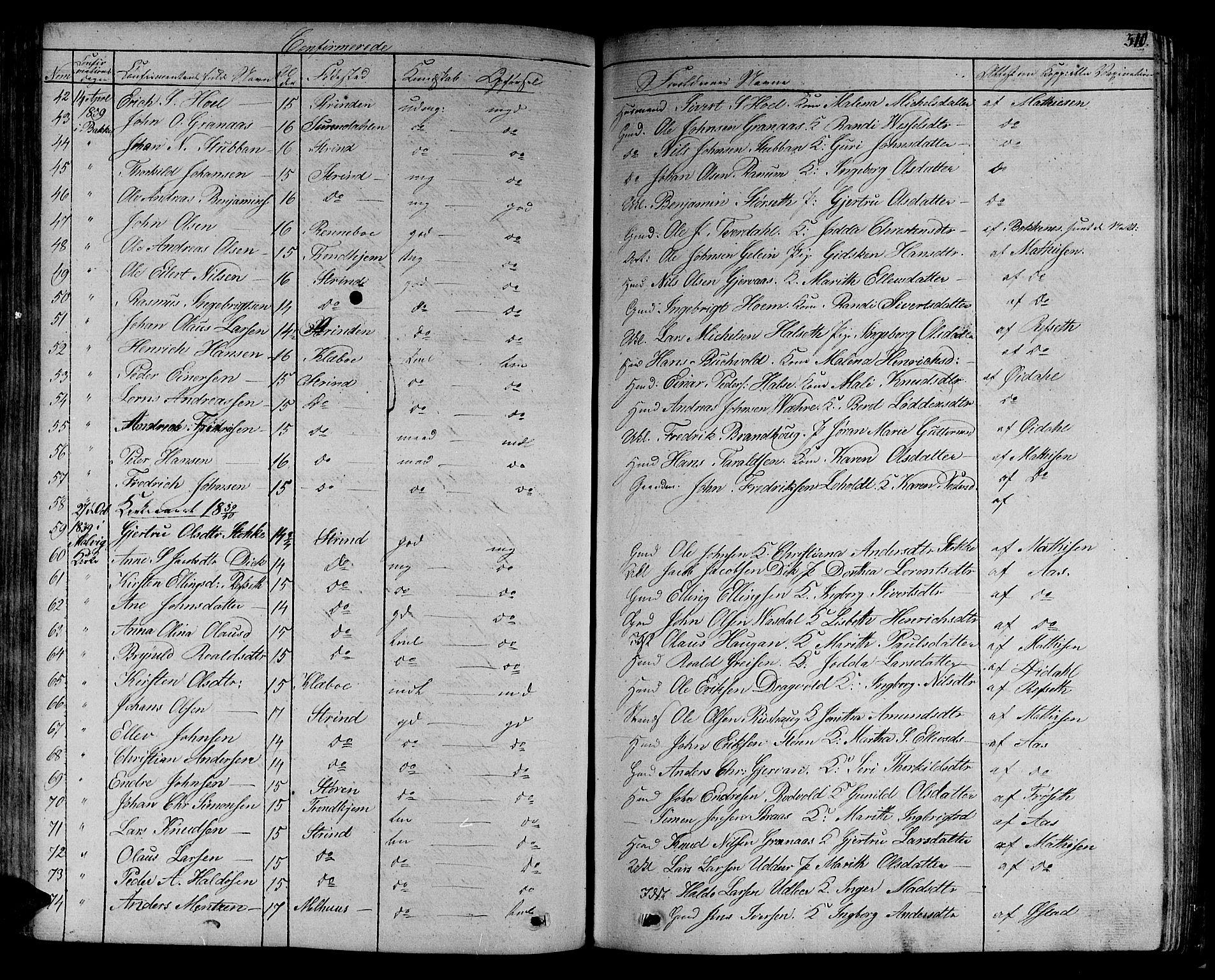 SAT, Ministerialprotokoller, klokkerbøker og fødselsregistre - Sør-Trøndelag, 606/L0286: Ministerialbok nr. 606A04 /1, 1823-1840, s. 310