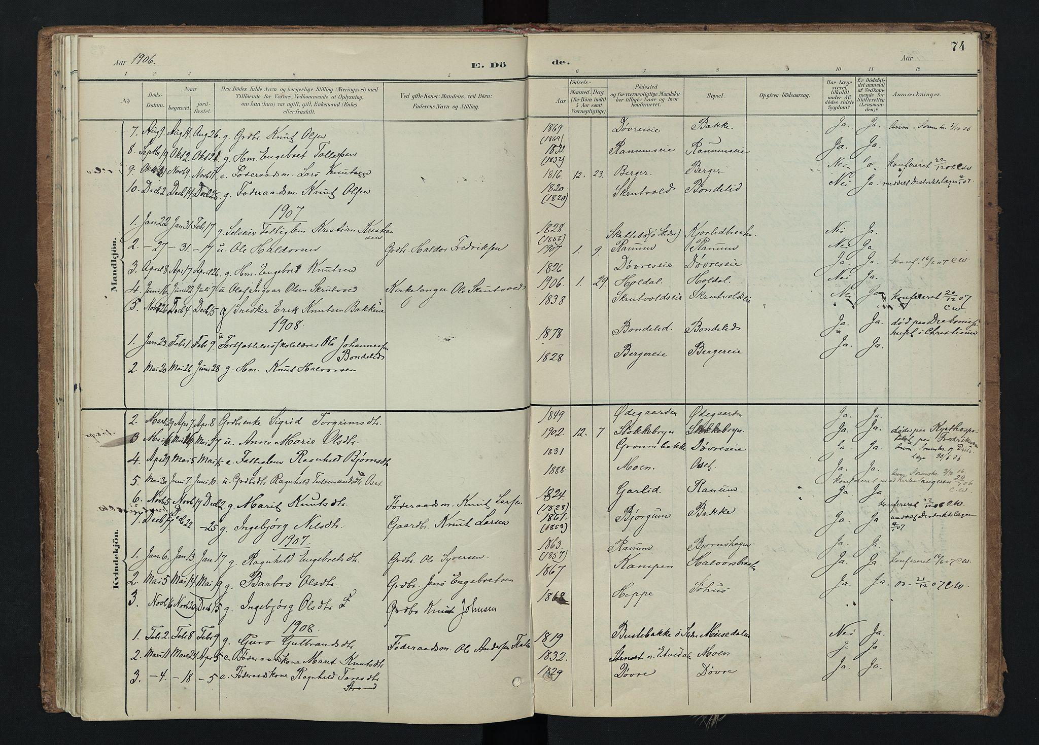 SAH, Nord-Aurdal prestekontor, Ministerialbok nr. 15, 1896-1914, s. 74