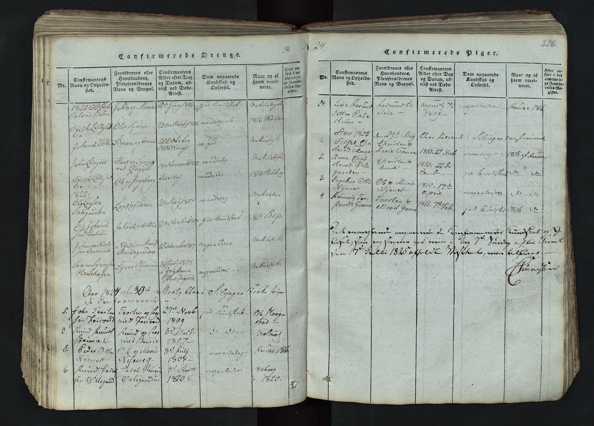 SAH, Lom prestekontor, L/L0002: Klokkerbok nr. 2, 1815-1844, s. 236