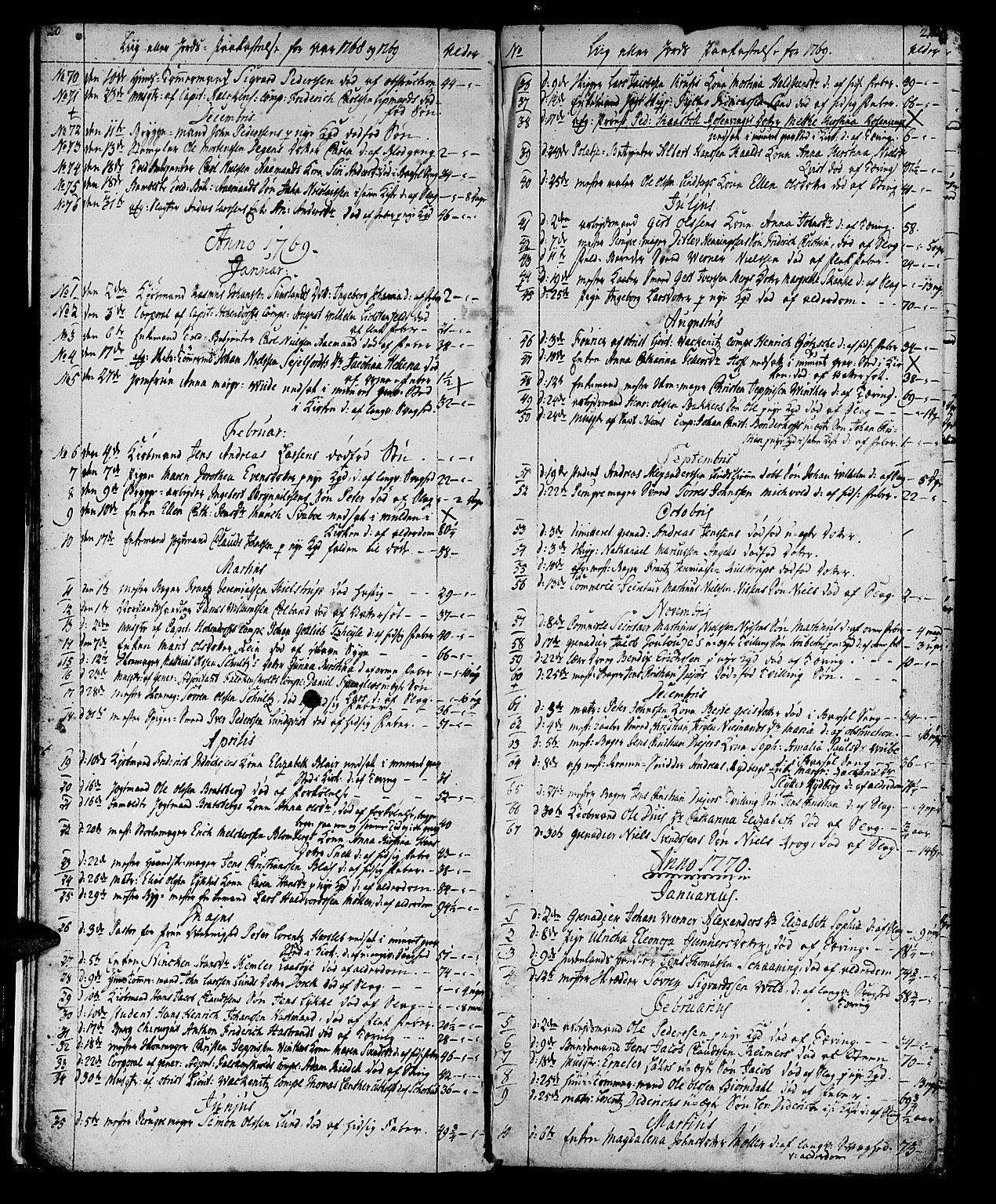 SAT, Ministerialprotokoller, klokkerbøker og fødselsregistre - Sør-Trøndelag, 602/L0134: Klokkerbok nr. 602C02, 1759-1812, s. 20-21
