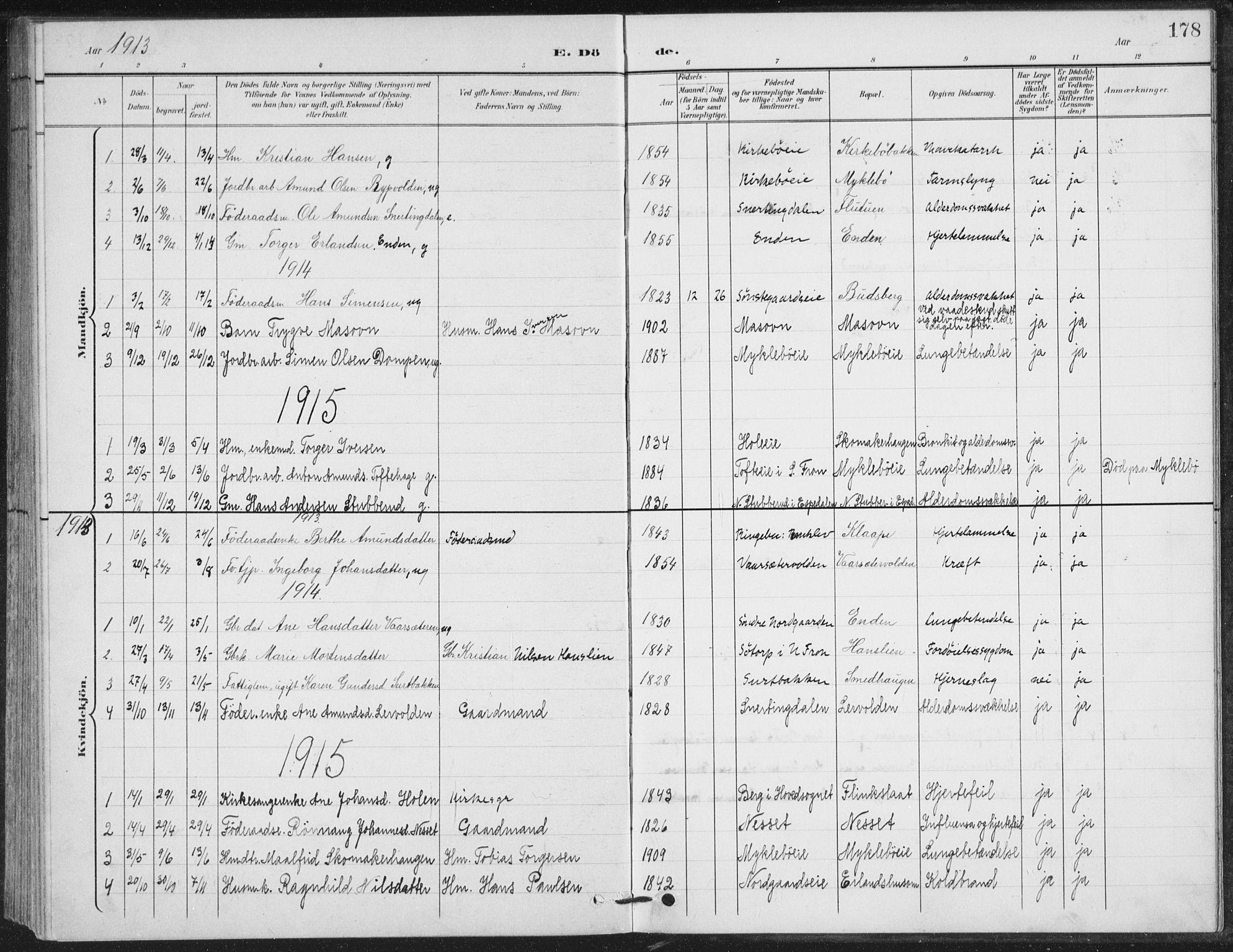 SAH, Vestre Gausdal prestekontor, Klokkerbok nr. 4, 1898-1939, s. 178