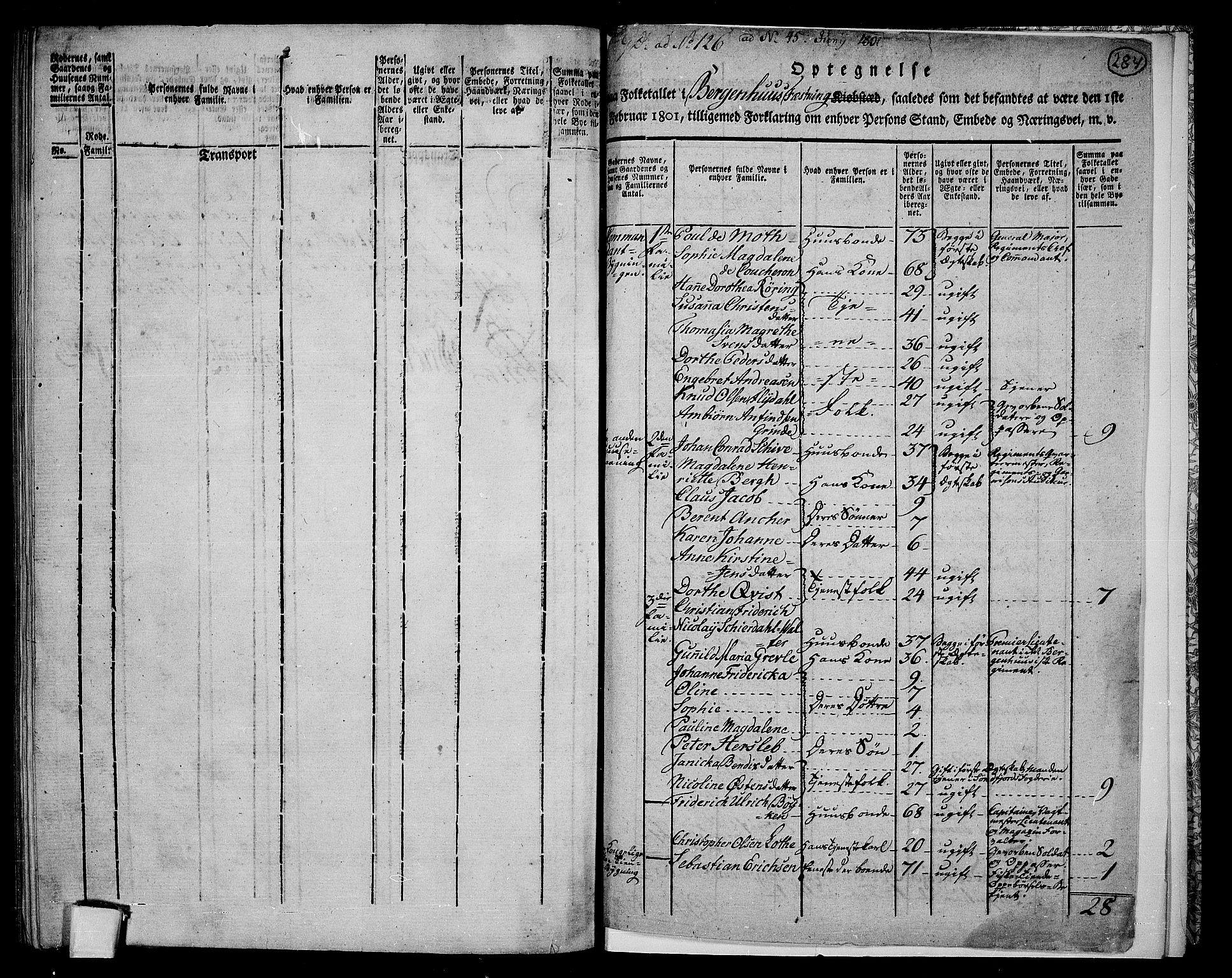 RA, Folketelling 1801 for 1301 Bergen kjøpstad, 1801, s. 283b-284a