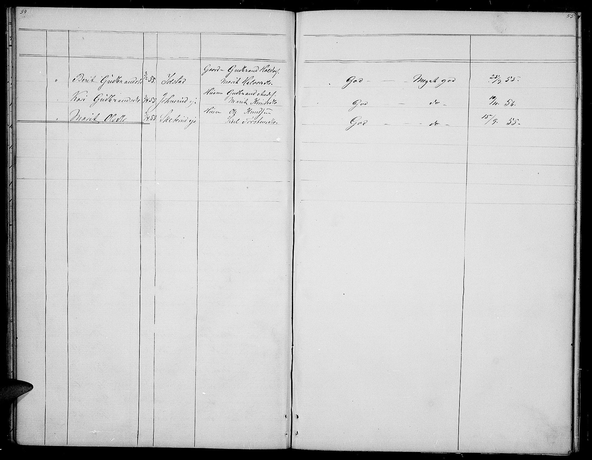 SAH, Øystre Slidre prestekontor, Klokkerbok nr. 2, 1866-1886, s. 54-55