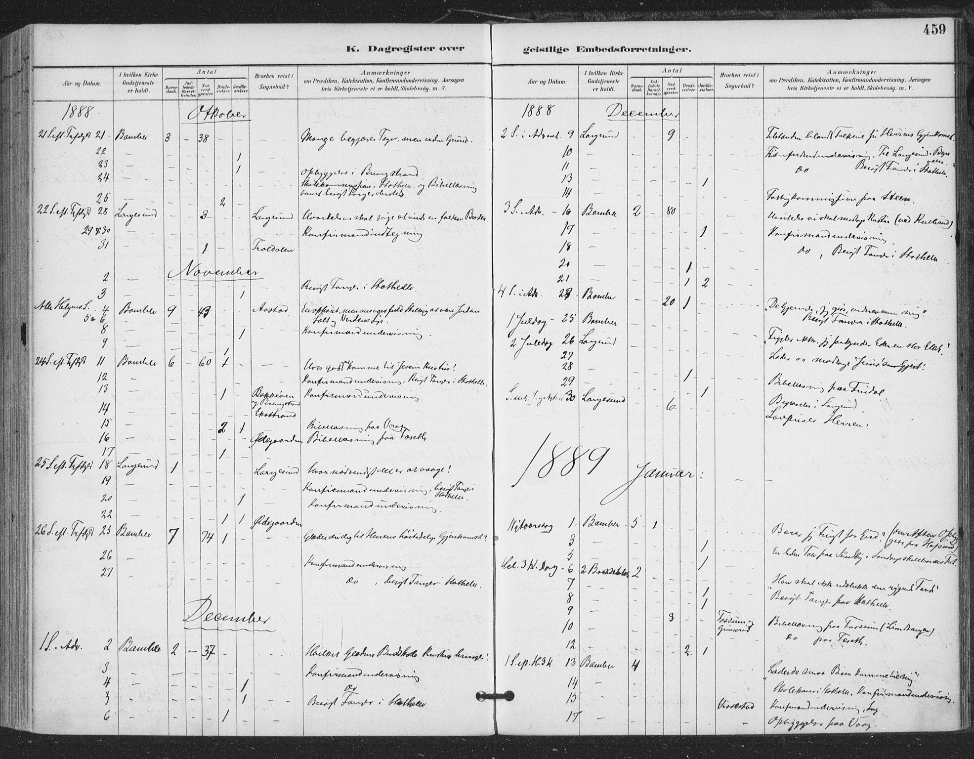 SAKO, Bamble kirkebøker, F/Fa/L0008: Ministerialbok nr. I 8, 1888-1900, s. 459