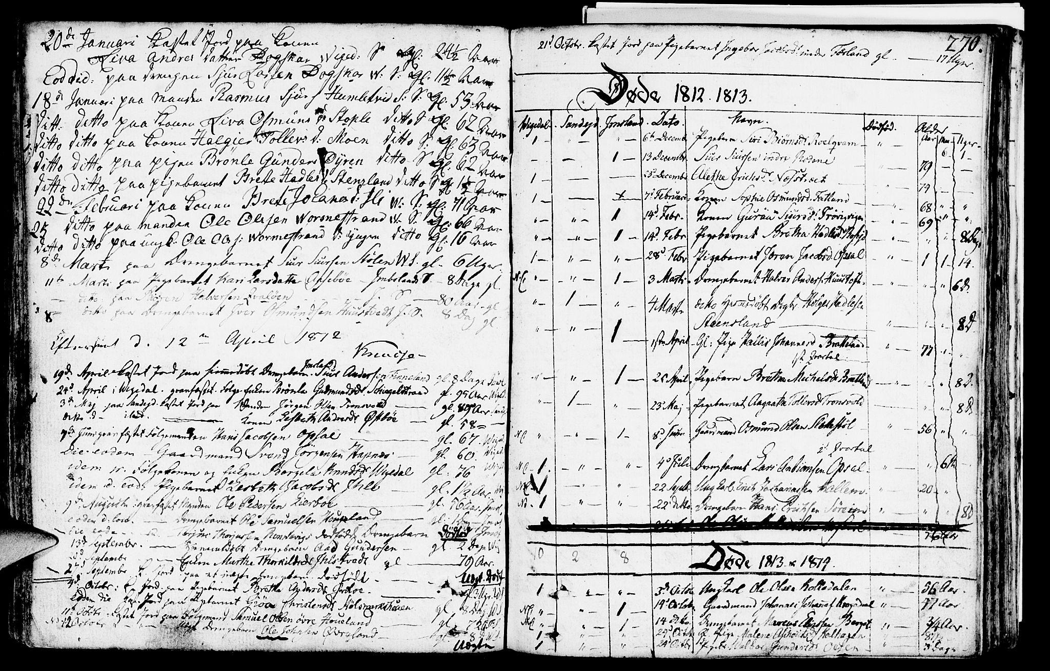 SAST, Vikedal sokneprestkontor, IV: Ministerialbok nr. A 2, 1779-1817, s. 270
