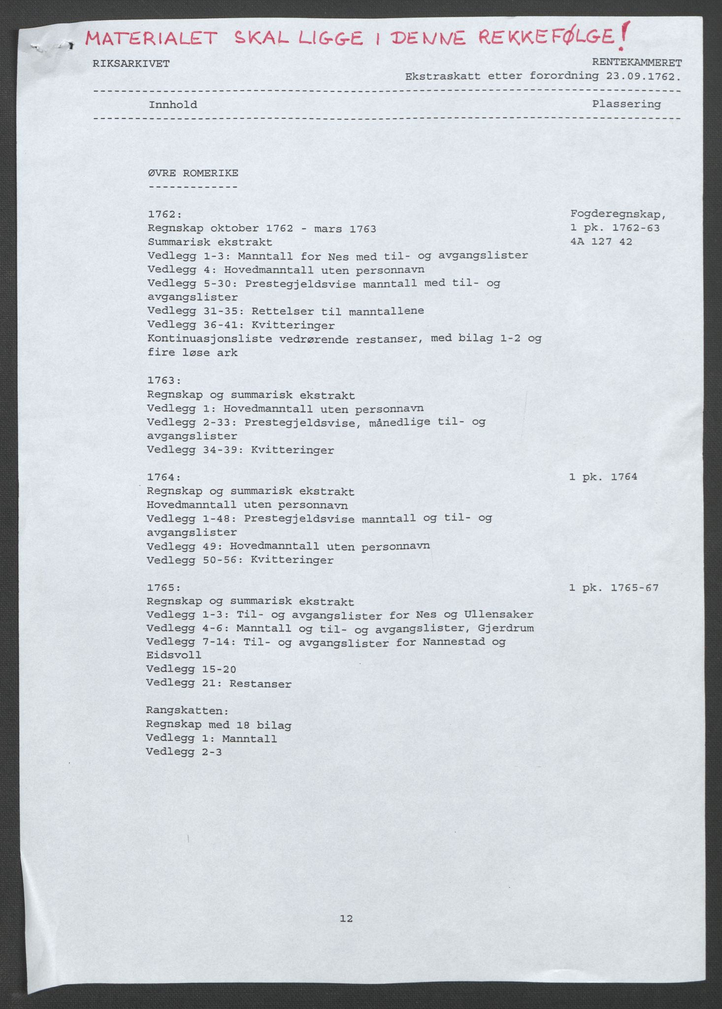 RA, Rentekammeret inntil 1814, Reviderte regnskaper, Fogderegnskap, R12/L0802: Ekstraskatten Øvre Romerike, 1762, s. 2