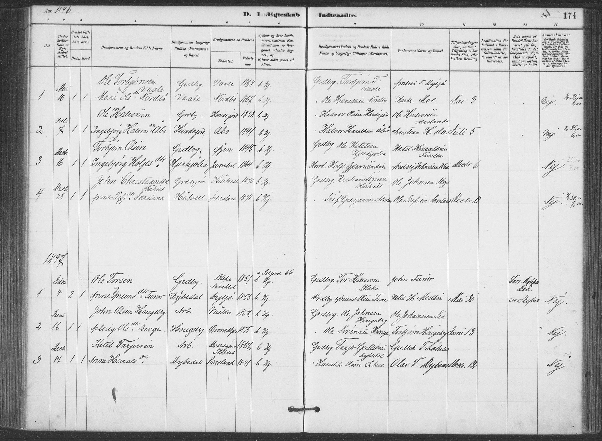 SAKO, Hjartdal kirkebøker, F/Fa/L0010: Ministerialbok nr. I 10, 1880-1929, s. 174