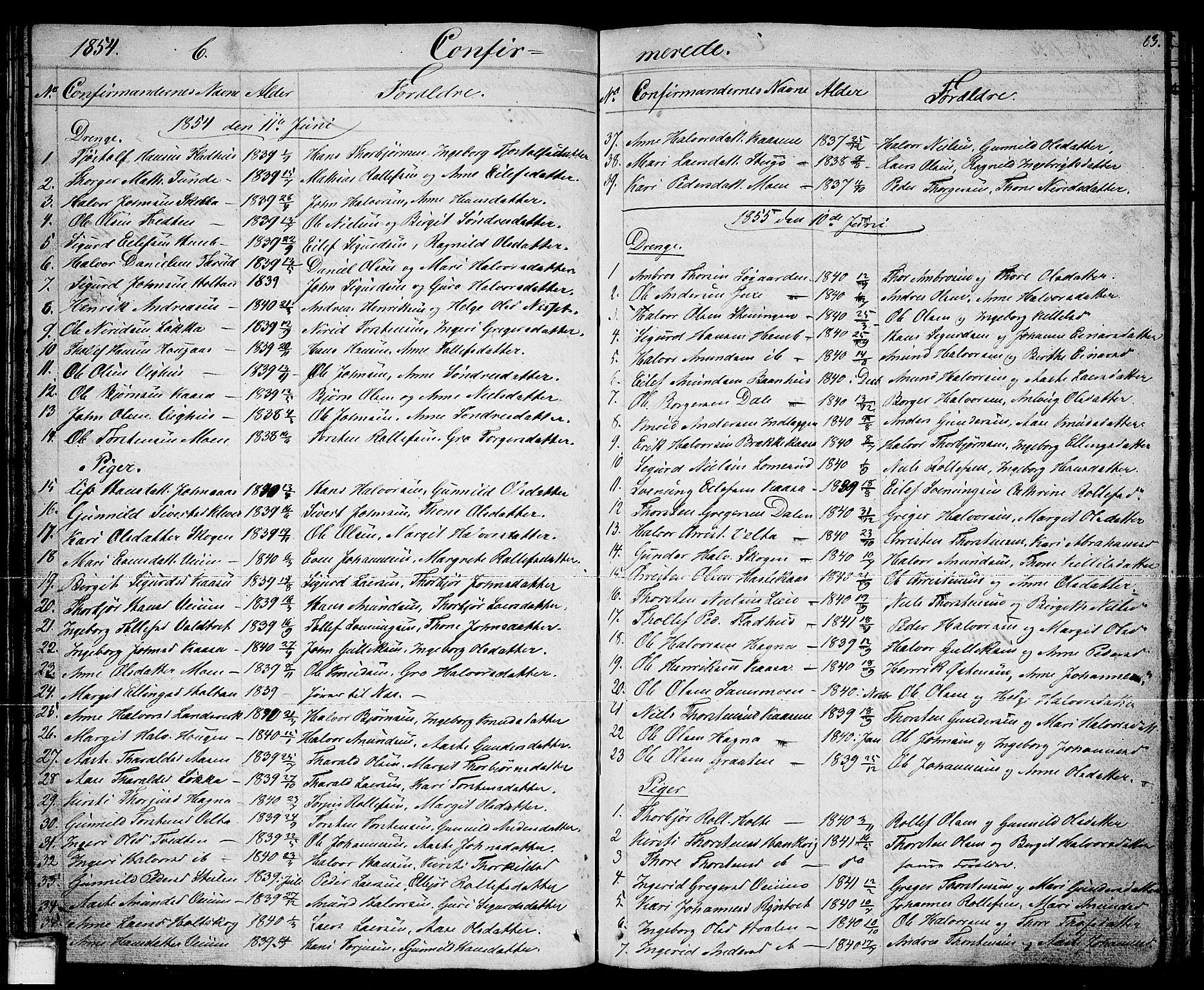 SAKO, Sauherad kirkebøker, G/Ga/L0002: Klokkerbok nr. I 2, 1842-1866, s. 83