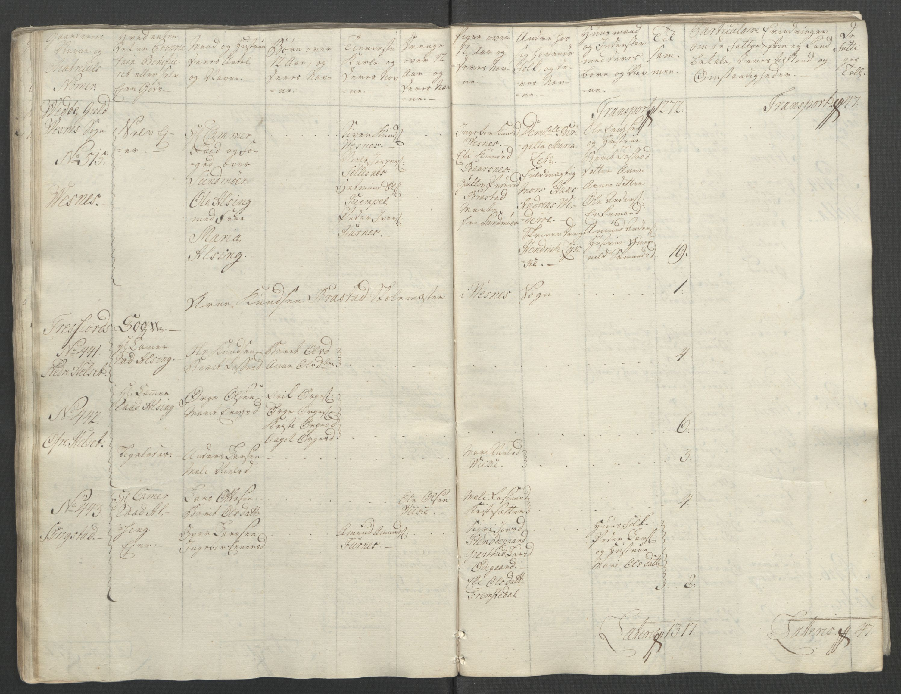 RA, Rentekammeret inntil 1814, Reviderte regnskaper, Fogderegnskap, R55/L3730: Ekstraskatten Romsdal, 1762-1763, s. 100