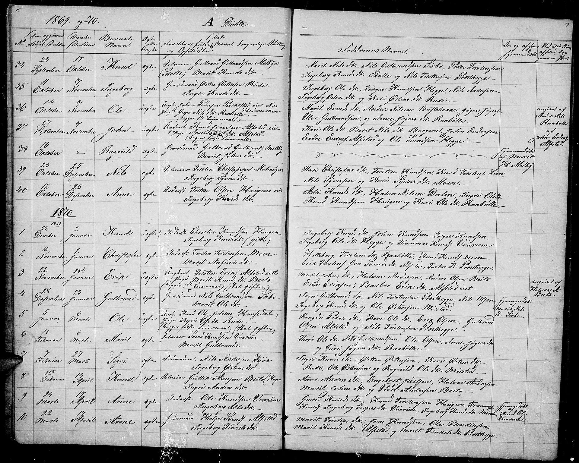 SAH, Øystre Slidre prestekontor, Klokkerbok nr. 1, 1866-1886, s. 18-19