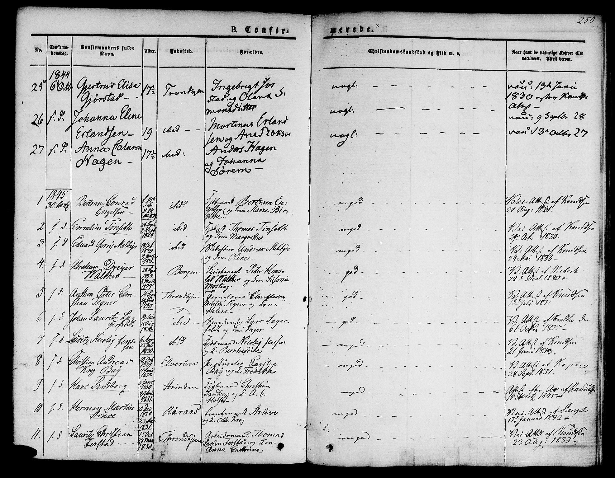 SAT, Ministerialprotokoller, klokkerbøker og fødselsregistre - Sør-Trøndelag, 601/L0048: Ministerialbok nr. 601A16, 1840-1847, s. 250