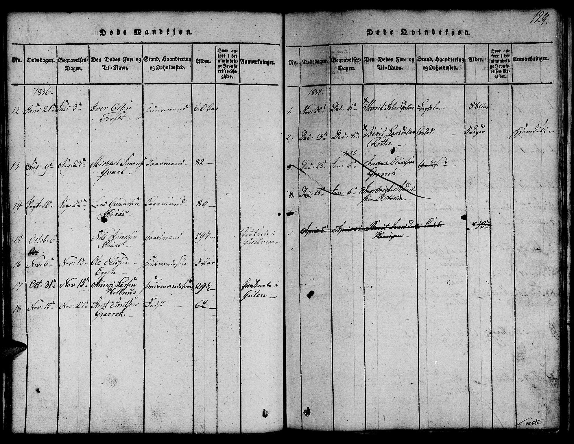 SAT, Ministerialprotokoller, klokkerbøker og fødselsregistre - Sør-Trøndelag, 691/L1092: Klokkerbok nr. 691C03, 1816-1852, s. 129
