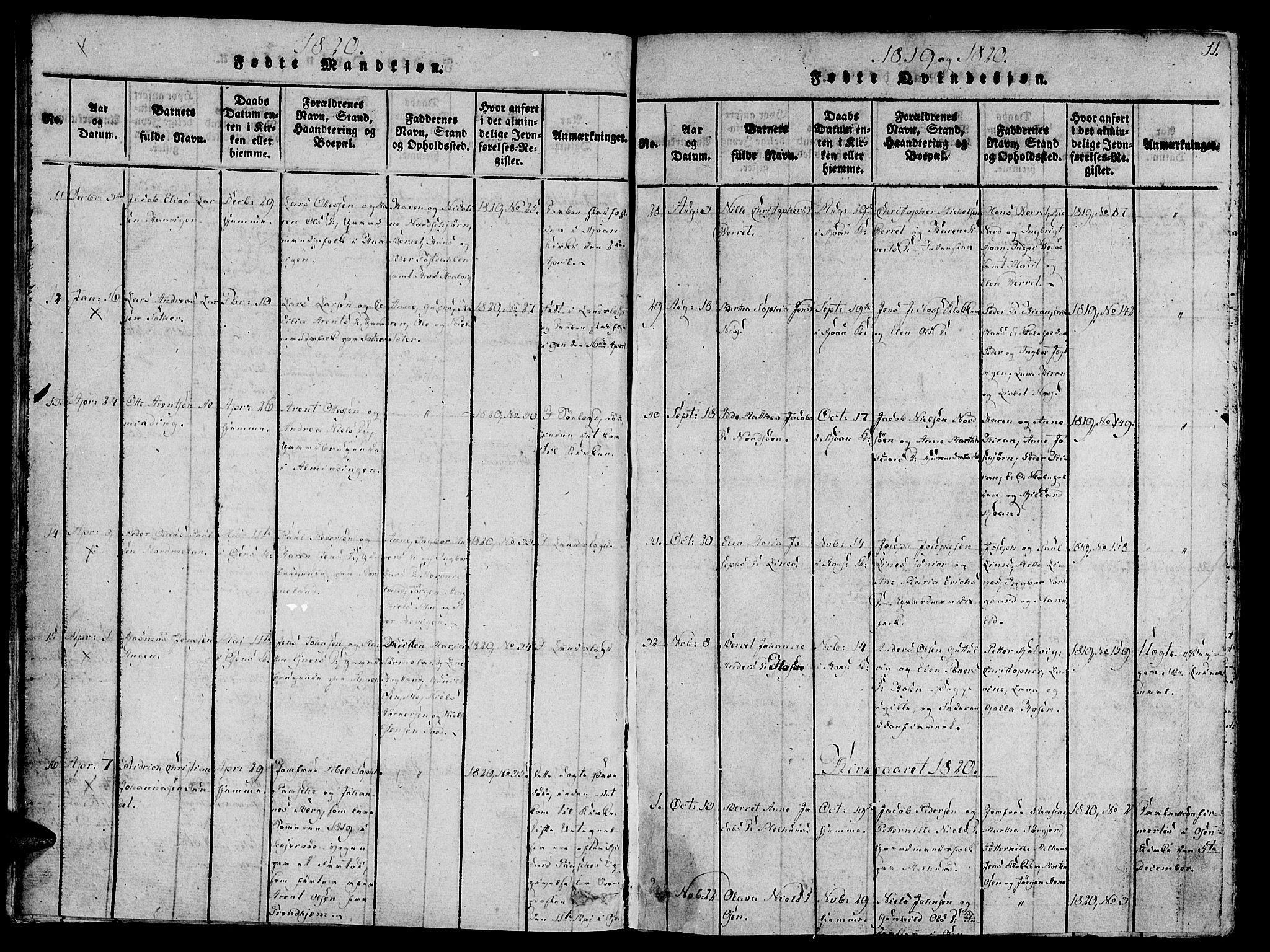 SAT, Ministerialprotokoller, klokkerbøker og fødselsregistre - Sør-Trøndelag, 657/L0702: Ministerialbok nr. 657A03, 1818-1831, s. 11