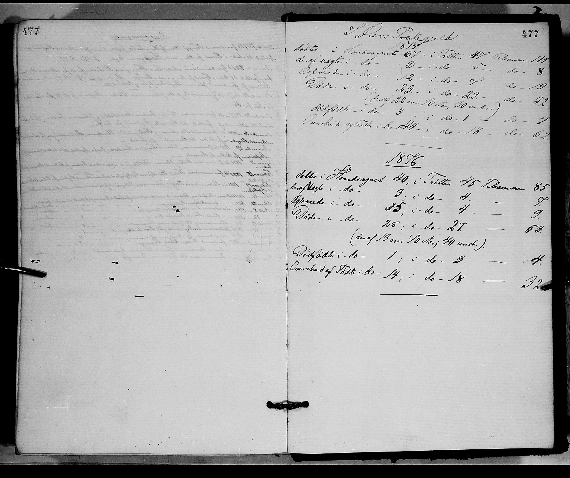 SAH, Øyer prestekontor, Ministerialbok nr. 7, 1875-1878, s. 477