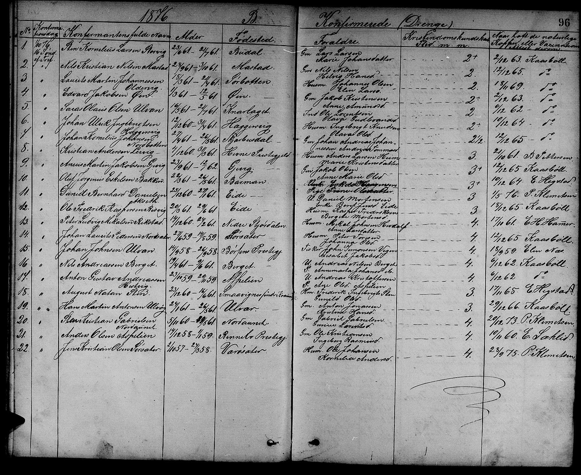 SAT, Ministerialprotokoller, klokkerbøker og fødselsregistre - Sør-Trøndelag, 637/L0561: Klokkerbok nr. 637C02, 1873-1882, s. 96