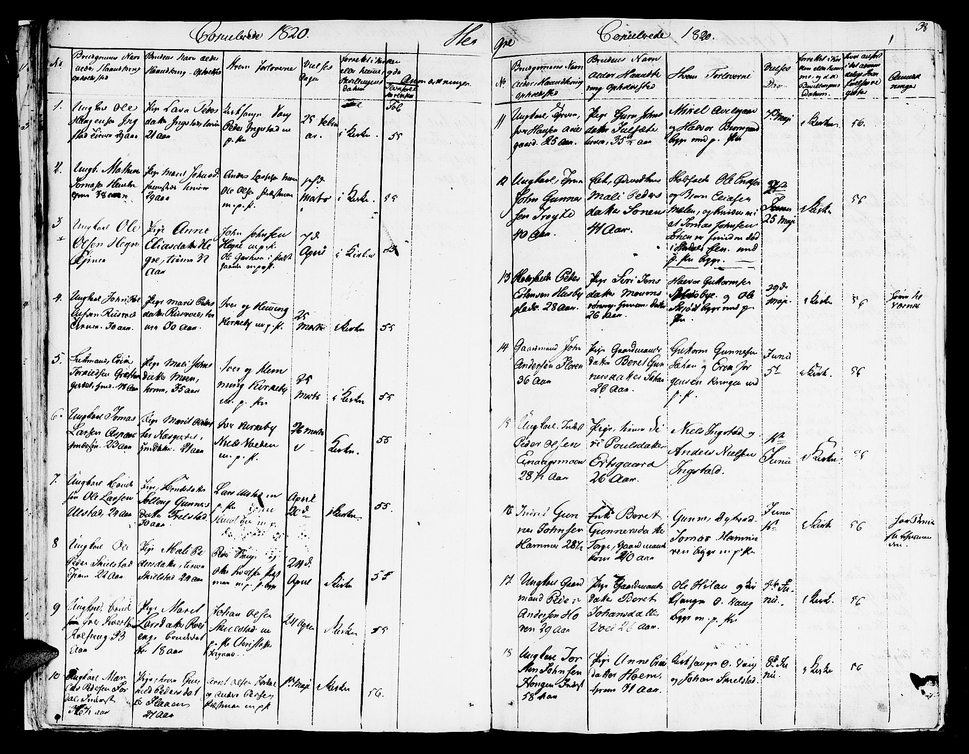 SAT, Ministerialprotokoller, klokkerbøker og fødselsregistre - Nord-Trøndelag, 709/L0065: Ministerialbok nr. 709A09 /4, 1820-1821, s. 38