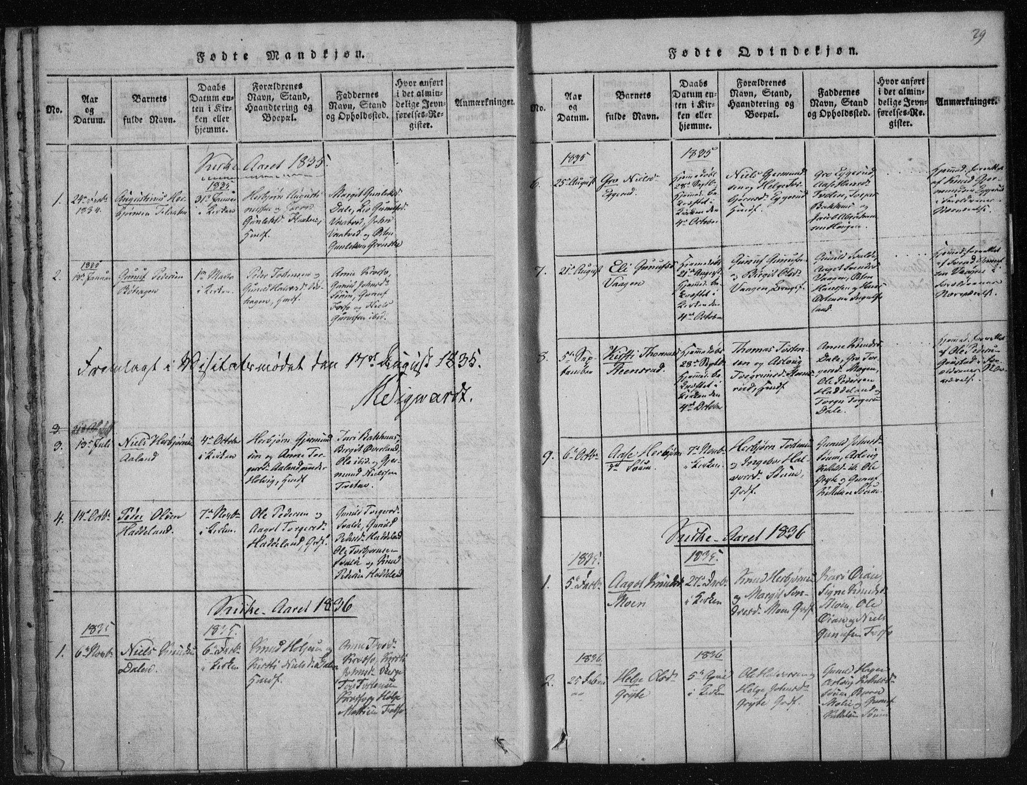 SAKO, Tinn kirkebøker, F/Fc/L0001: Ministerialbok nr. III 1, 1815-1843, s. 29