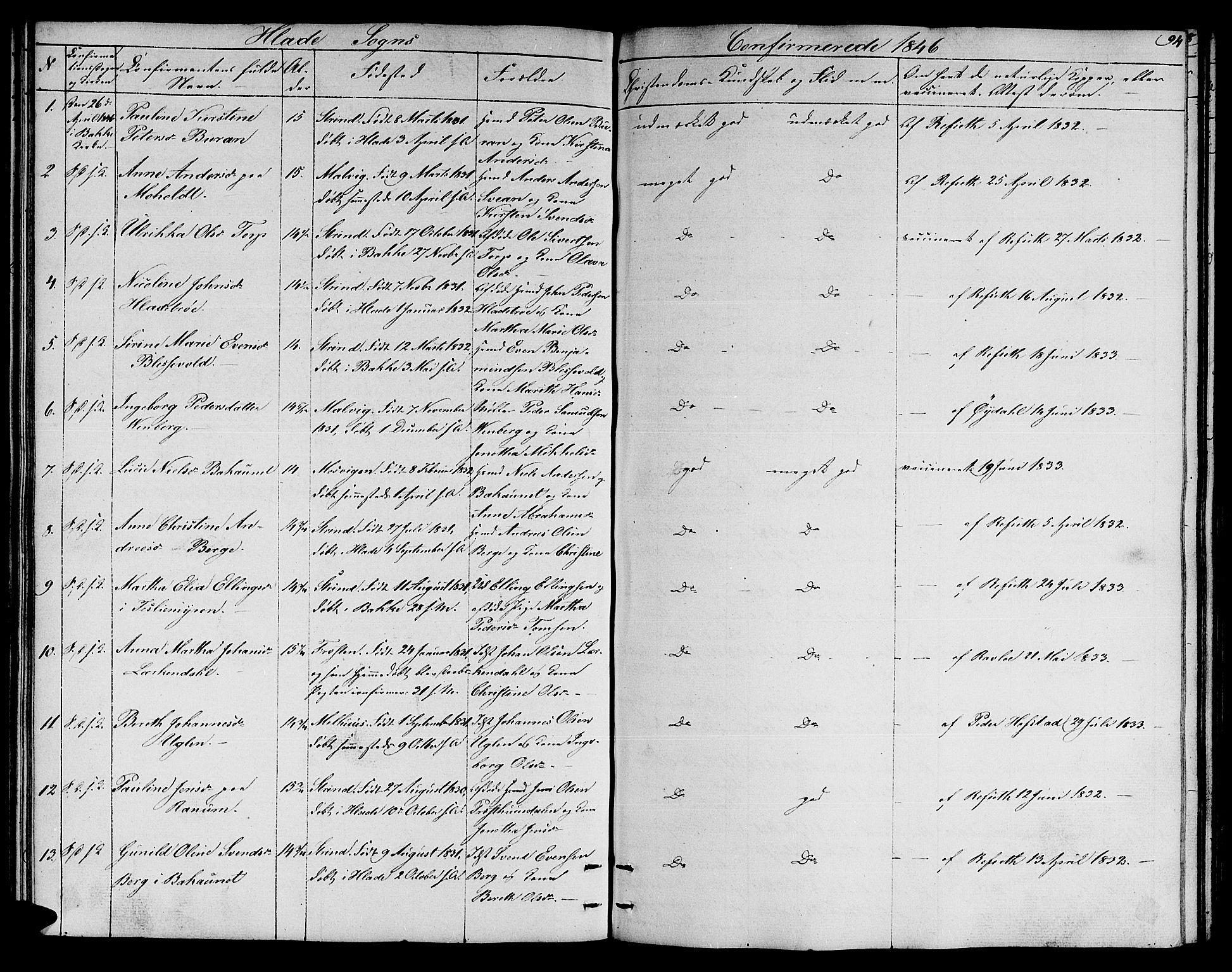 SAT, Ministerialprotokoller, klokkerbøker og fødselsregistre - Sør-Trøndelag, 606/L0309: Klokkerbok nr. 606C05, 1841-1849, s. 94