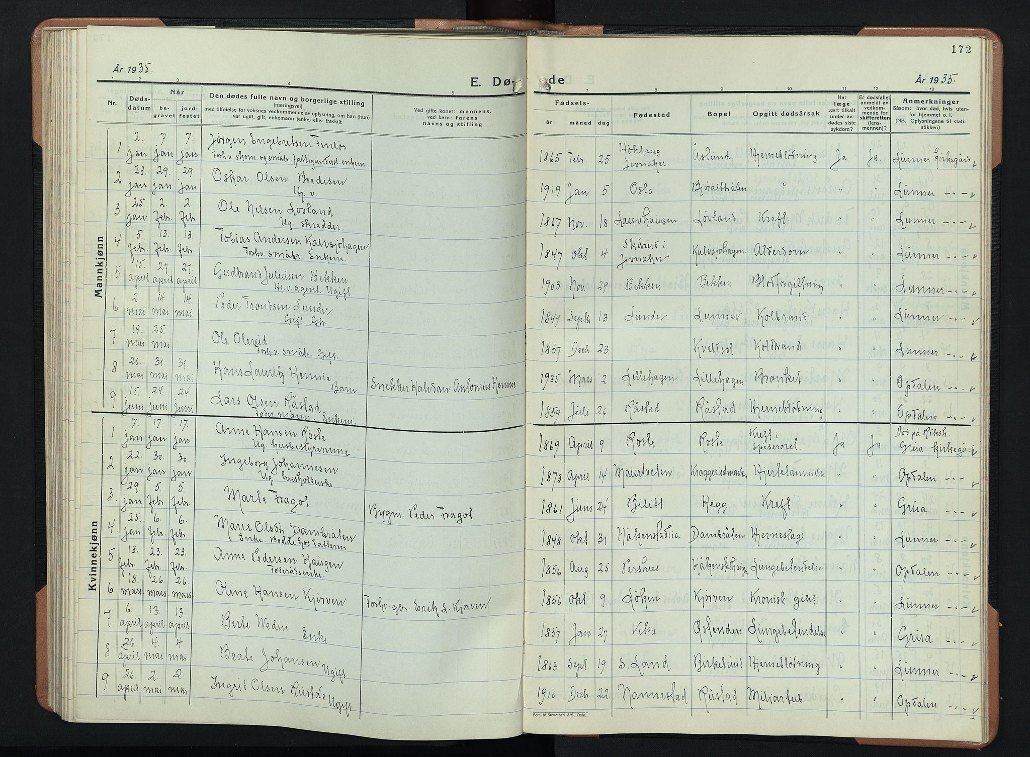SAH, Lunner prestekontor, H/Ha/Hab/L0003: Klokkerbok nr. 3, 1933-1945, s. 172