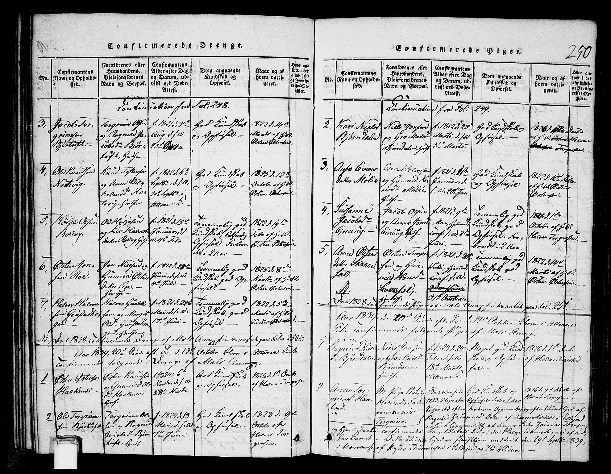 SAKO, Tinn kirkebøker, G/Gb/L0001: Klokkerbok nr. II 1 /1, 1815-1850, s. 250