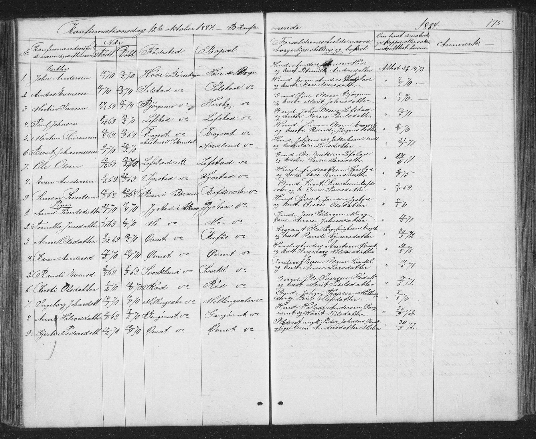SAT, Ministerialprotokoller, klokkerbøker og fødselsregistre - Sør-Trøndelag, 667/L0798: Klokkerbok nr. 667C03, 1867-1929, s. 175