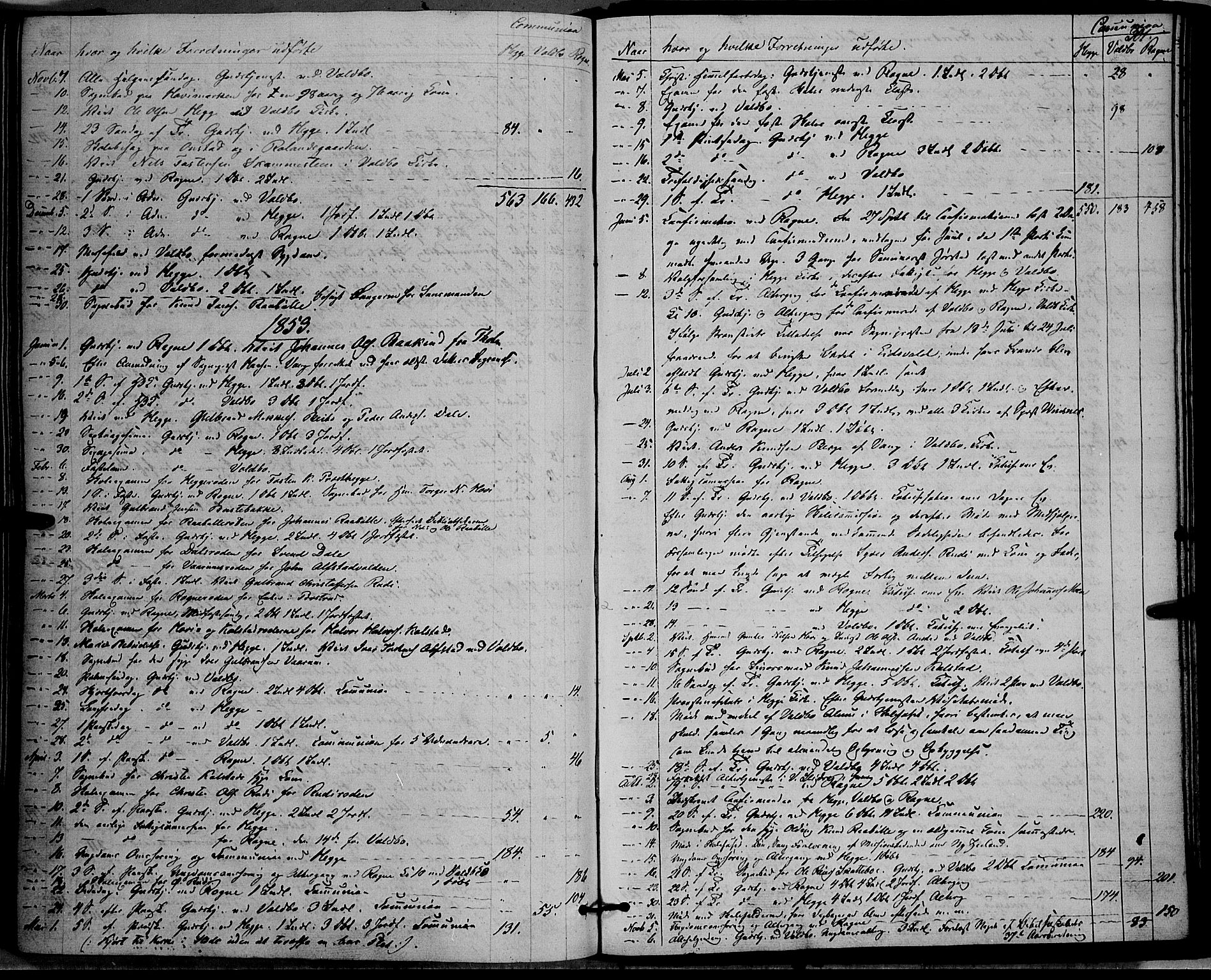 SAH, Øystre Slidre prestekontor, Ministerialbok nr. 1, 1849-1874, s. 301