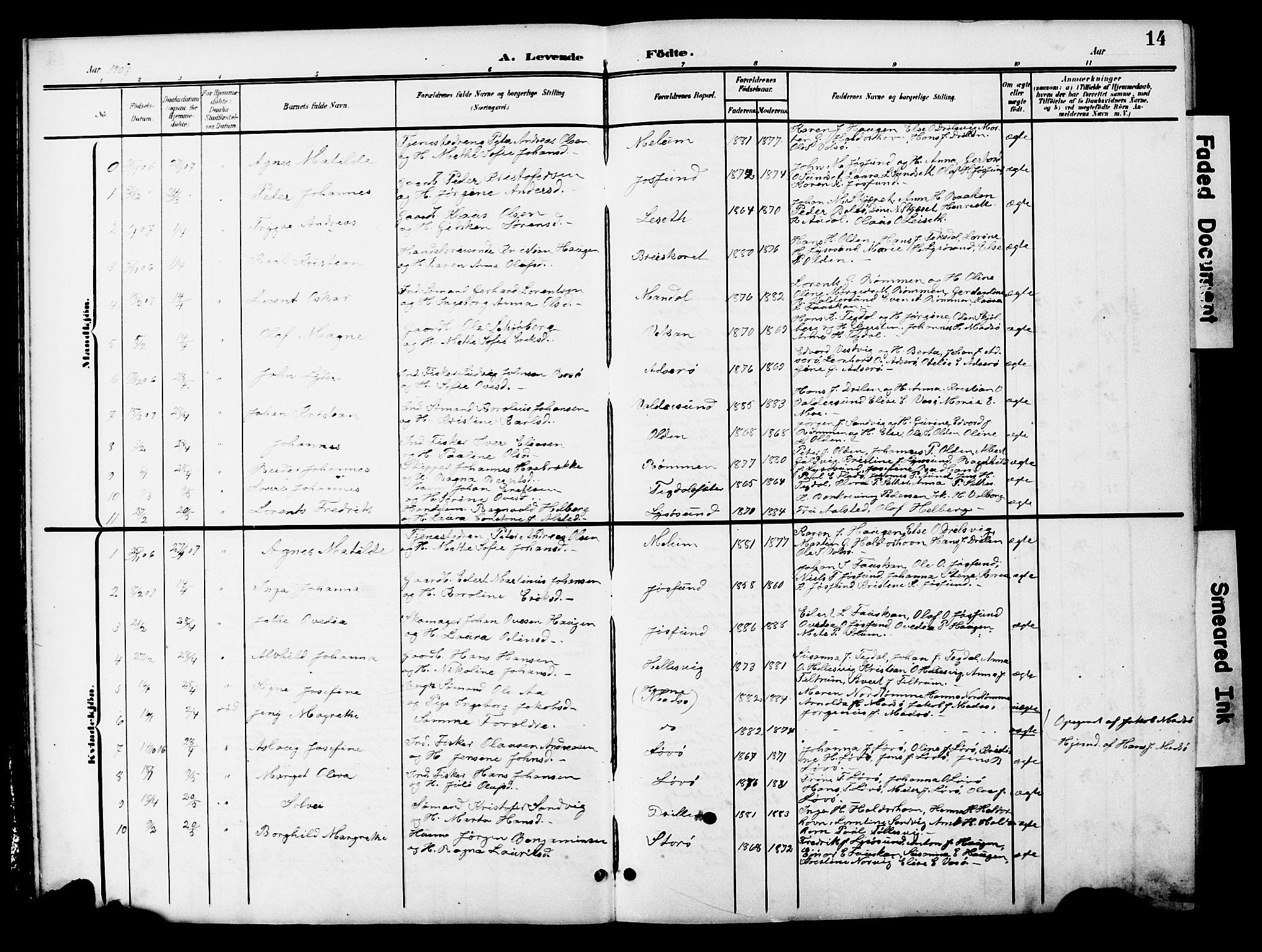 SAT, Ministerialprotokoller, klokkerbøker og fødselsregistre - Sør-Trøndelag, 654/L0666: Klokkerbok nr. 654C02, 1901-1925, s. 14