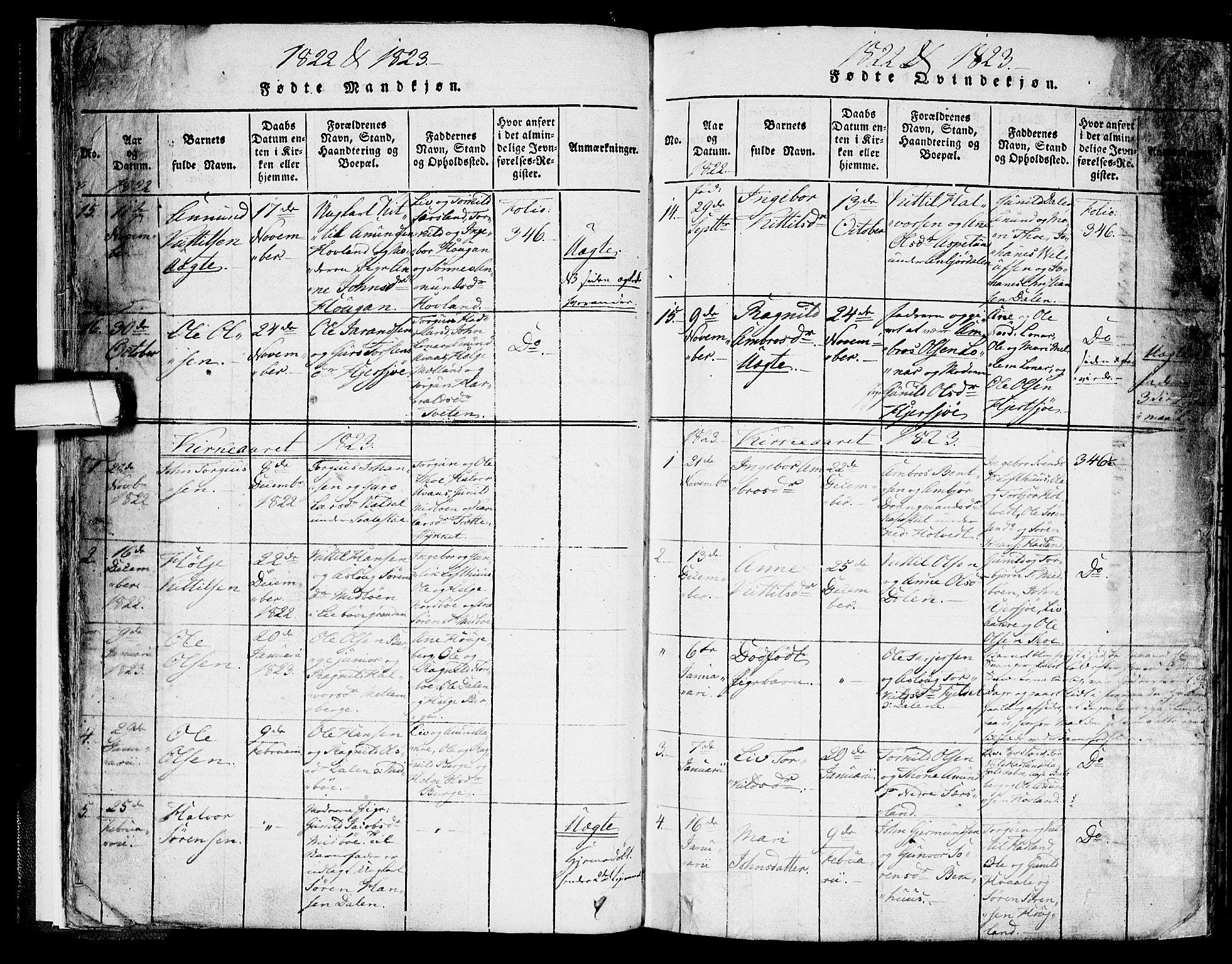 SAKO, Hjartdal kirkebøker, F/Fa/L0007: Ministerialbok nr. I 7, 1815-1843, s. 17