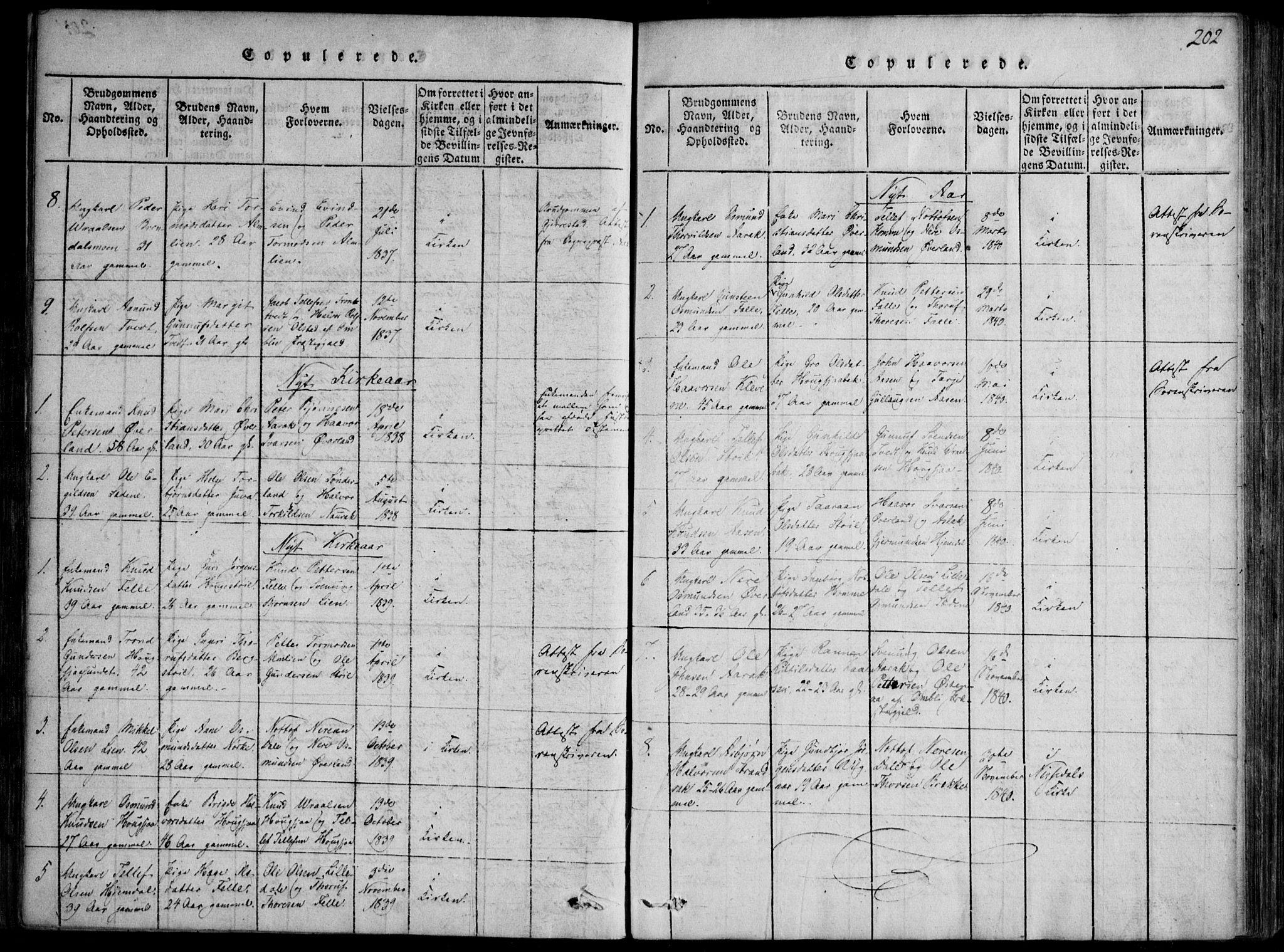 SAKO, Nissedal kirkebøker, F/Fb/L0001: Ministerialbok nr. II 1, 1814-1845, s. 202