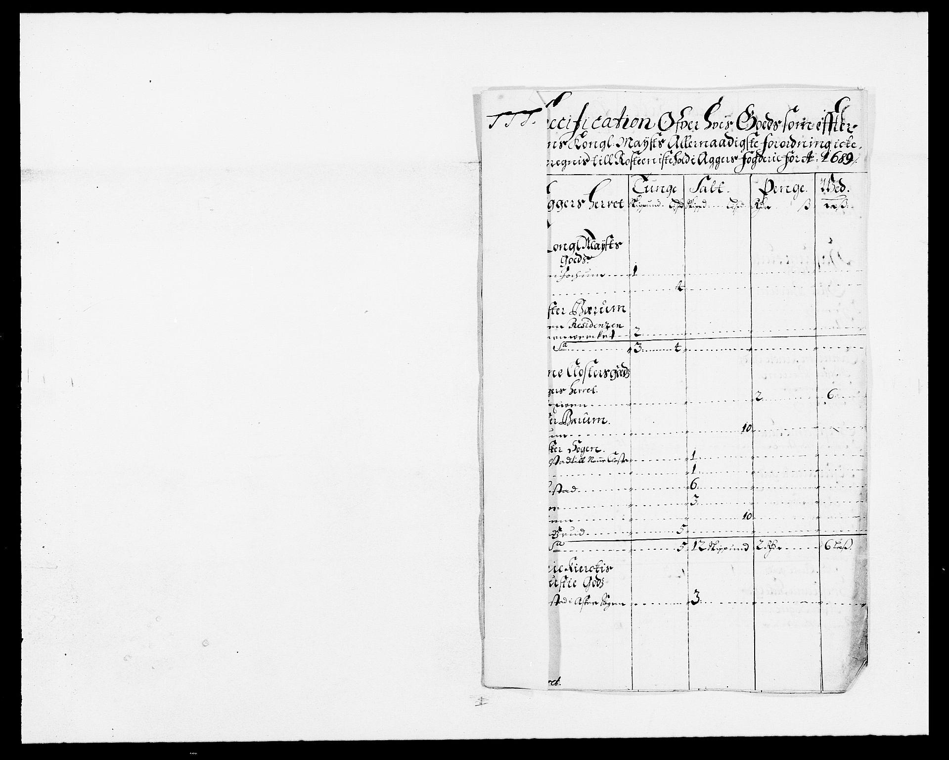 RA, Rentekammeret inntil 1814, Reviderte regnskaper, Fogderegnskap, R08/L0423: Fogderegnskap Aker, 1687-1689, s. 40