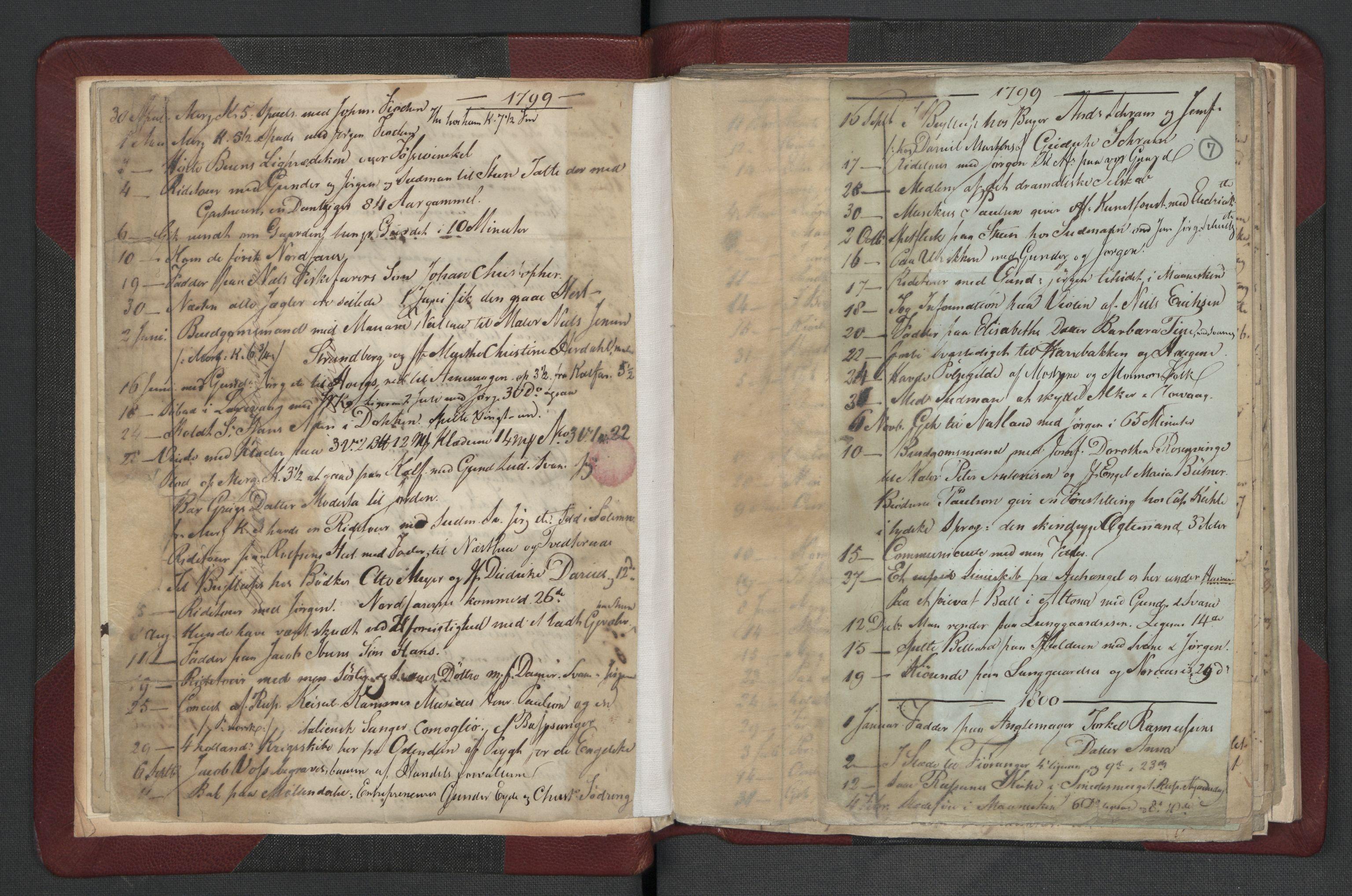 RA, Meltzer, Fredrik, F/L0002: Dagbok, 1796-1808, s. 6b-7a