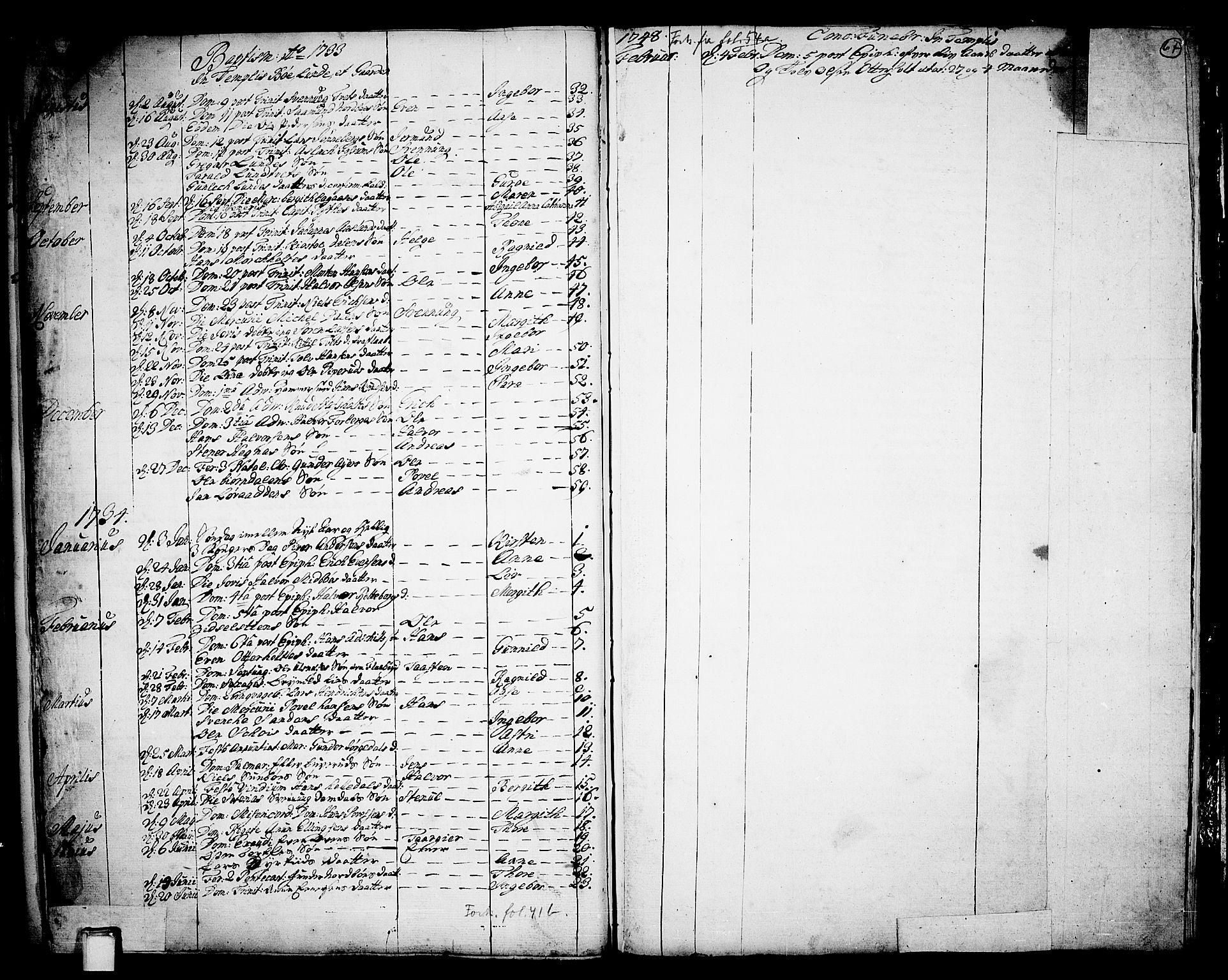 SAKO, Bø kirkebøker, F/Fa/L0003: Ministerialbok nr. 3, 1733-1748, s. 67