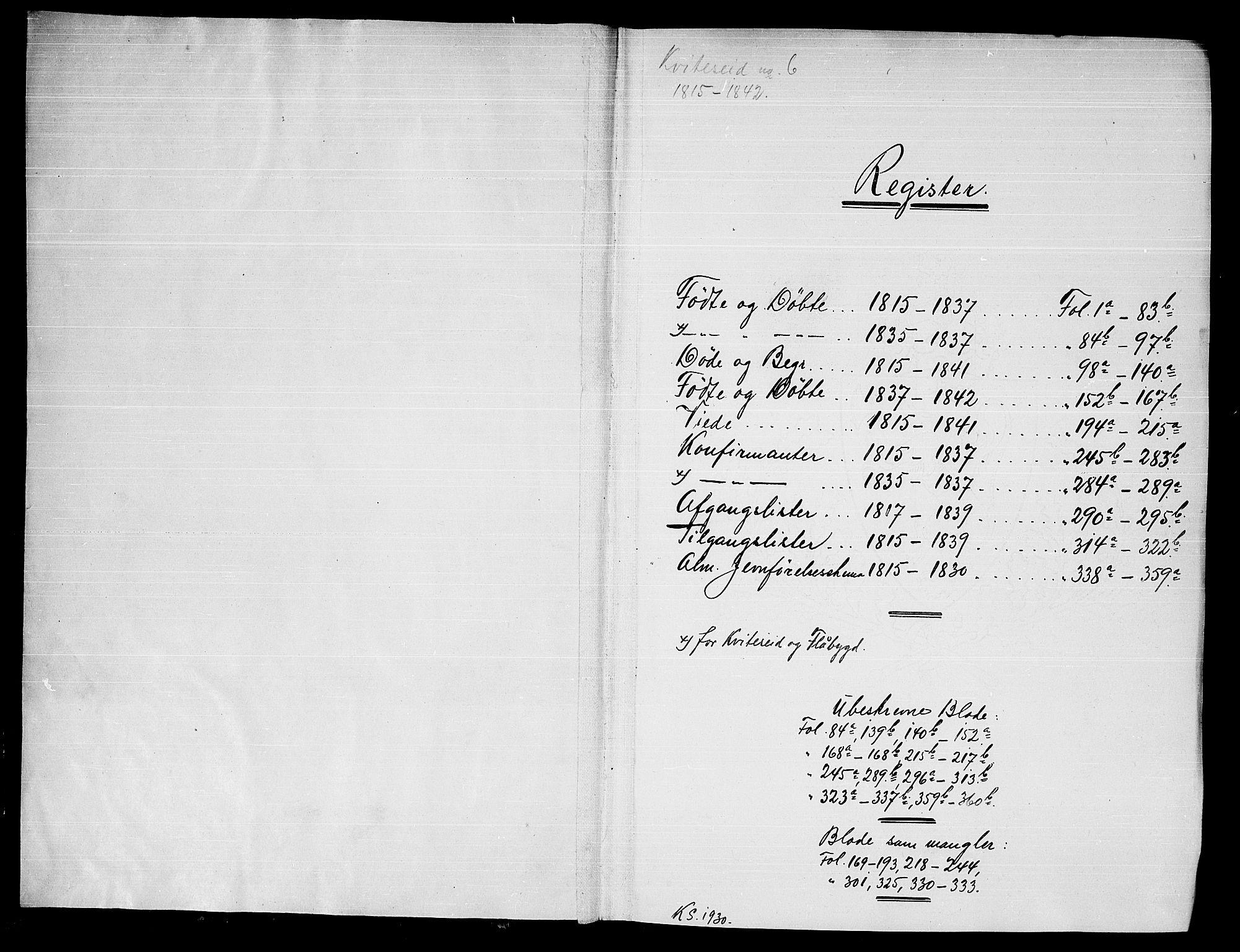 SAKO, Kviteseid kirkebøker, G/Gb/L0001: Klokkerbok nr. II 1, 1815-1842