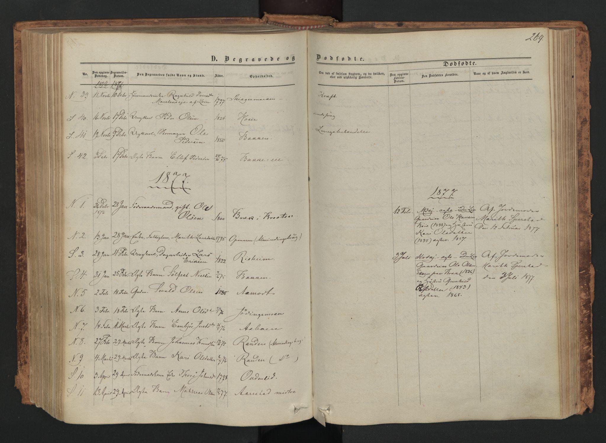 SAH, Skjåk prestekontor, Ministerialbok nr. 1, 1863-1879, s. 269