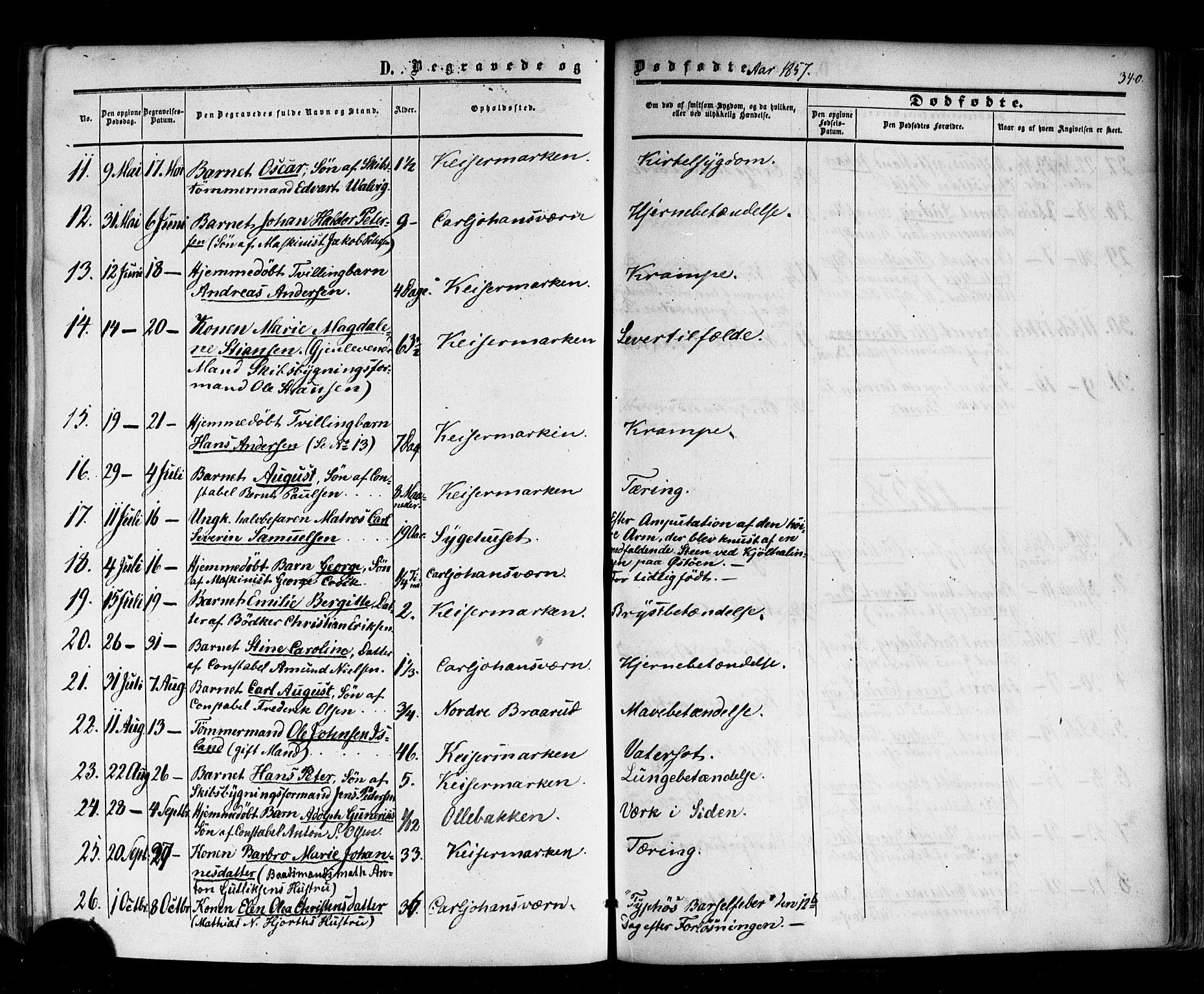 SAKO, Horten kirkebøker, F/Fa/L0001: Ministerialbok nr. 1, 1855-1871, s. 340