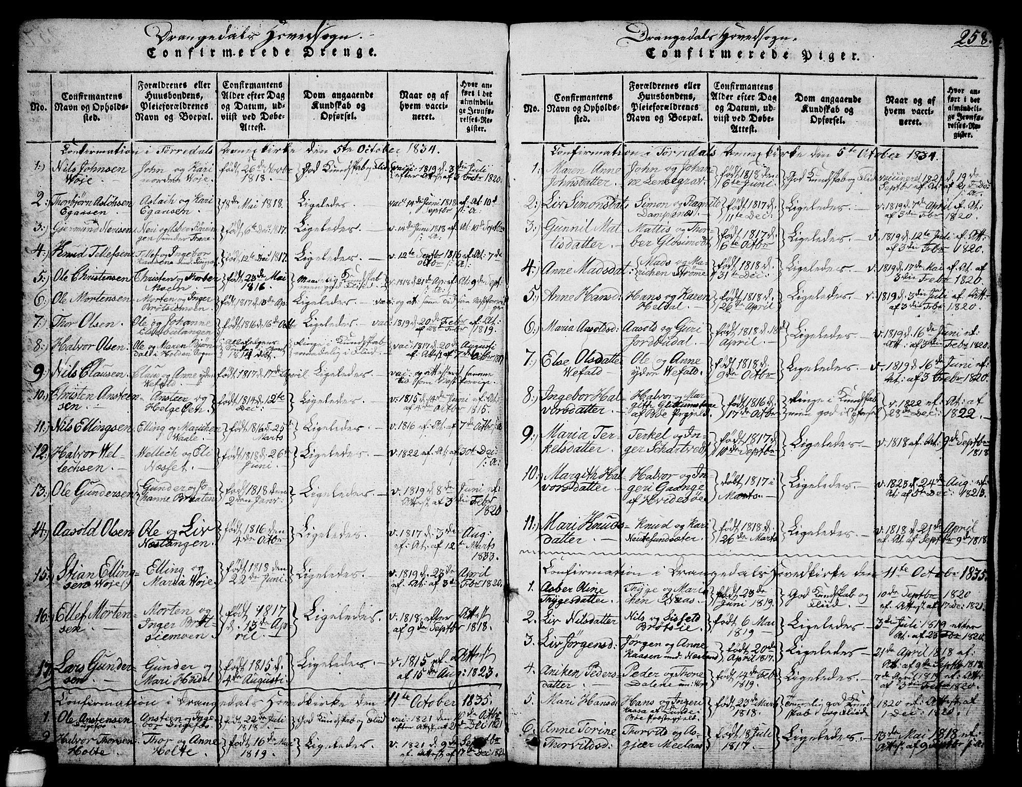 SAKO, Drangedal kirkebøker, G/Ga/L0001: Klokkerbok nr. I 1 /1, 1814-1856, s. 258